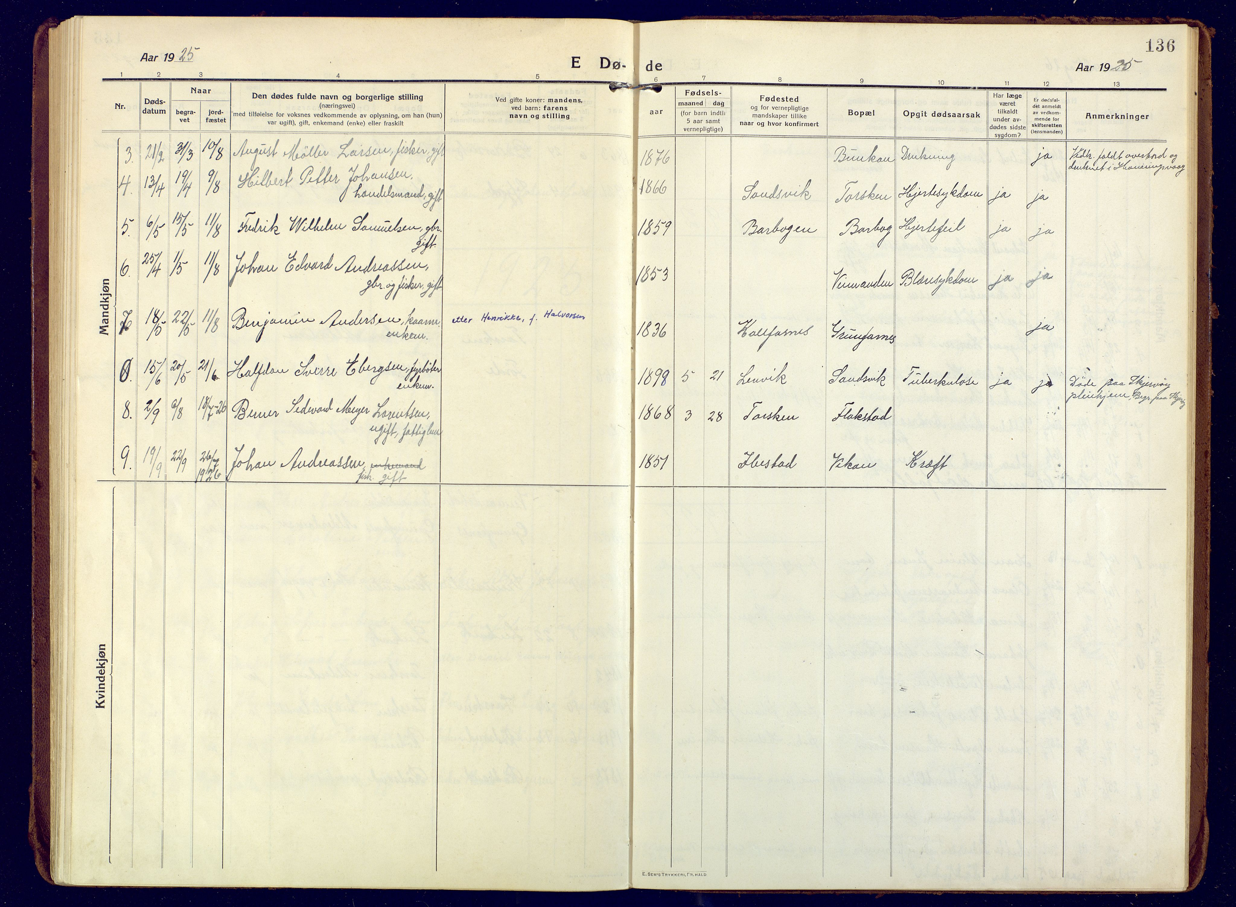 SATØ, Mefjord/Berg sokneprestkontor, G/Ga/Gaa: Ministerialbok nr. 10, 1916-1928, s. 136