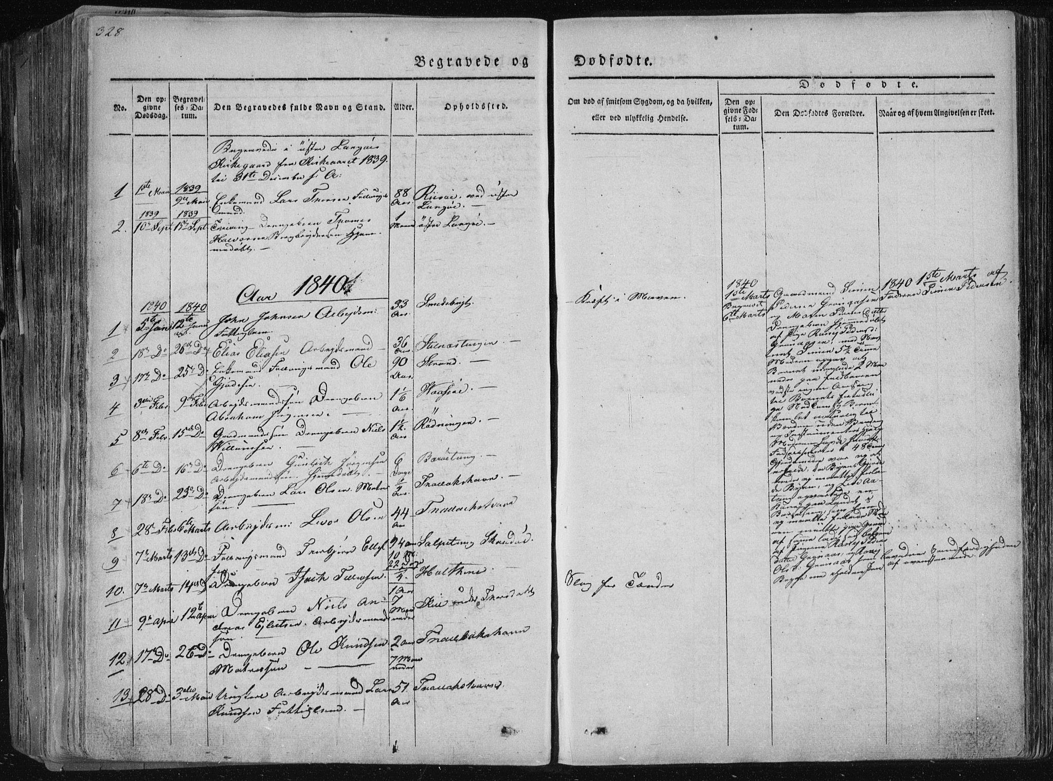 SAKO, Sannidal kirkebøker, F/Fa/L0006: Ministerialbok nr. 6, 1831-1847, s. 328