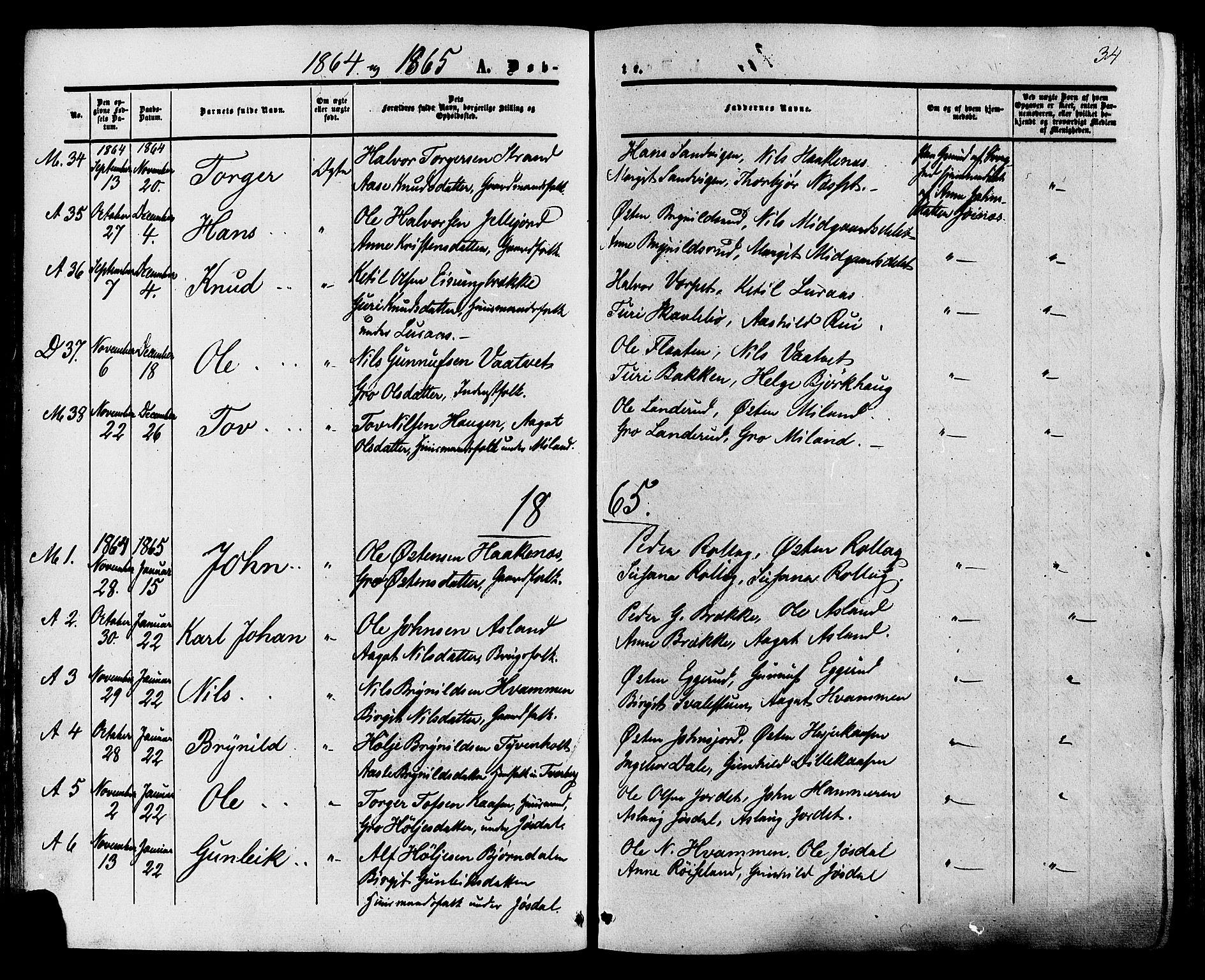 SAKO, Tinn kirkebøker, F/Fa/L0006: Ministerialbok nr. I 6, 1857-1878, s. 34