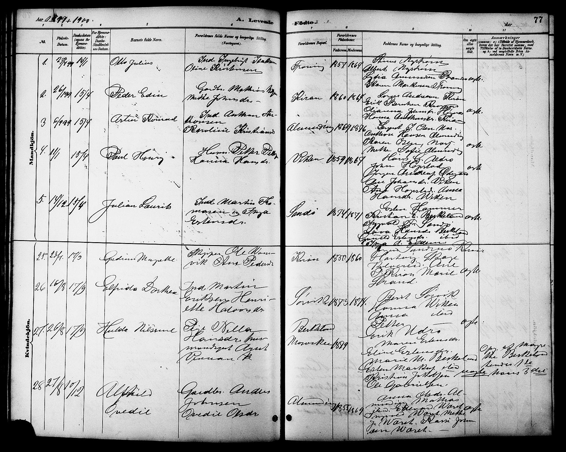 SAT, Ministerialprotokoller, klokkerbøker og fødselsregistre - Sør-Trøndelag, 657/L0716: Klokkerbok nr. 657C03, 1889-1904, s. 77