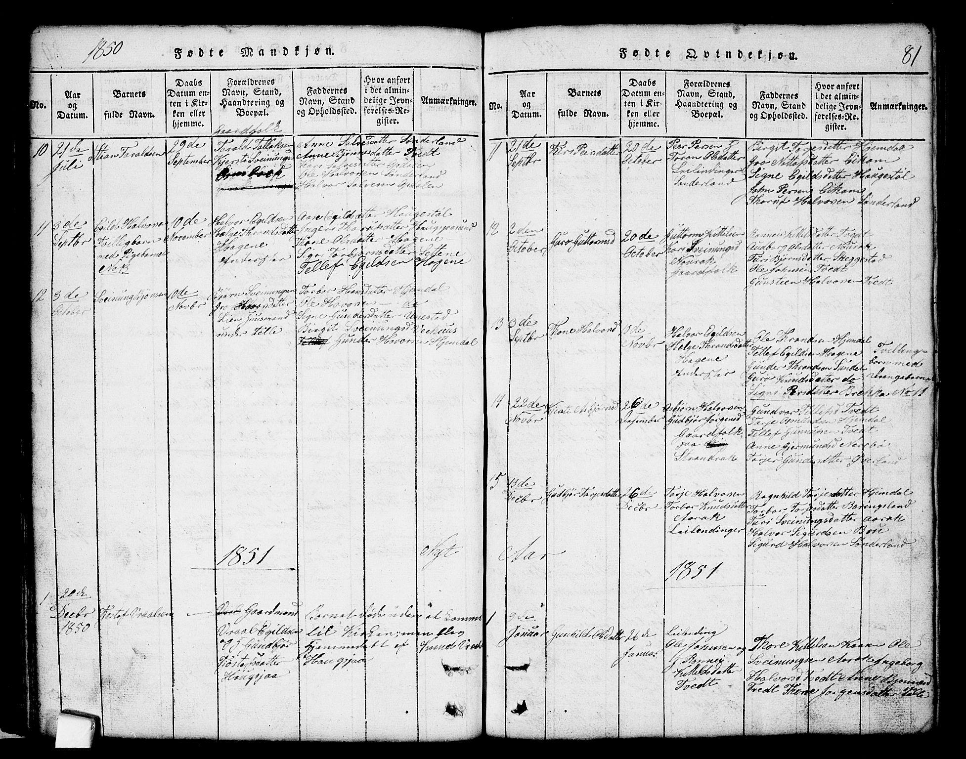 SAKO, Nissedal kirkebøker, G/Gb/L0001: Klokkerbok nr. II 1, 1814-1862, s. 81