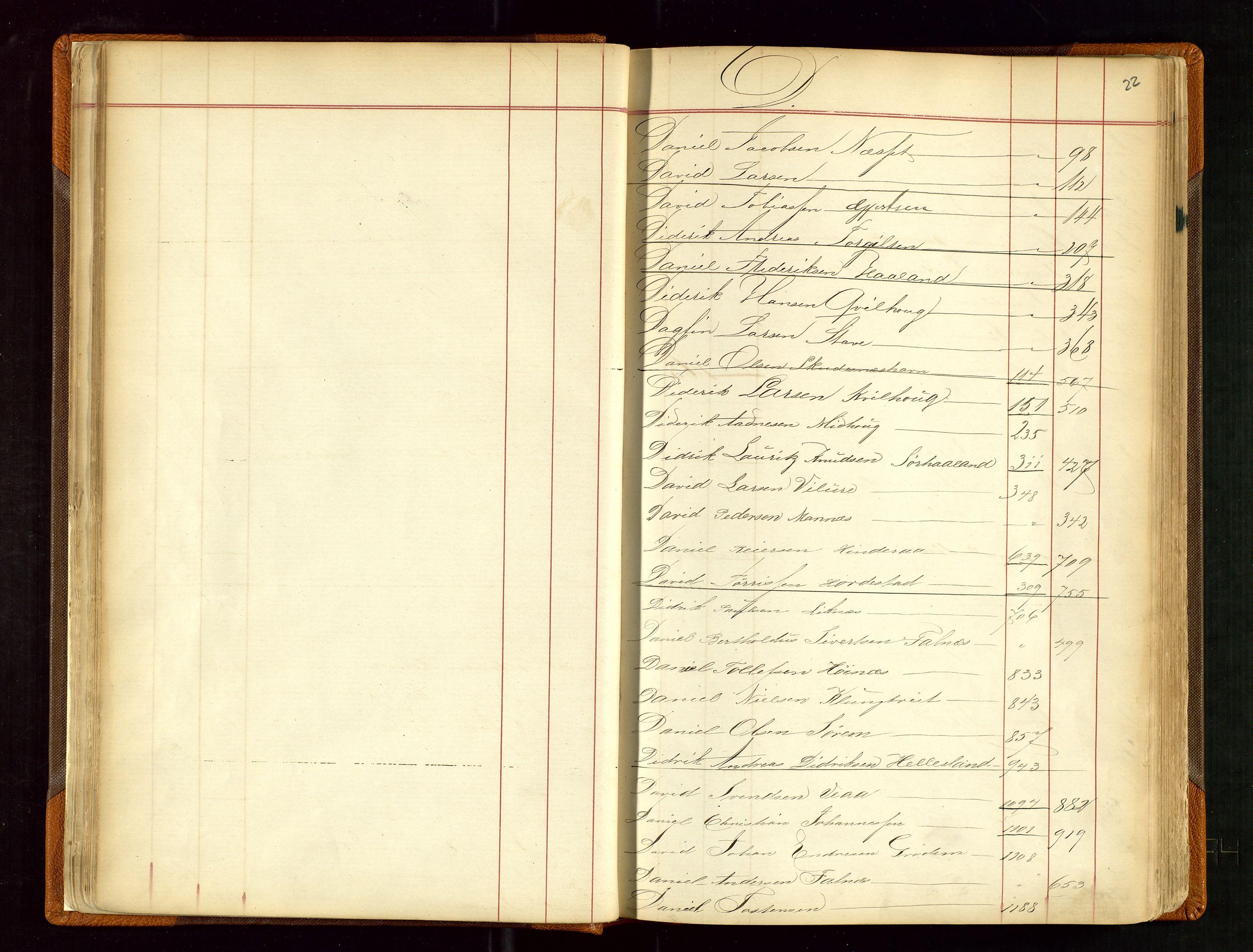 SAST, Haugesund sjømannskontor, F/Fb/Fba/L0001: Navneregister med henvisning til rullenr (Fornavn) Skudenes krets, 1860-1948, s. 22