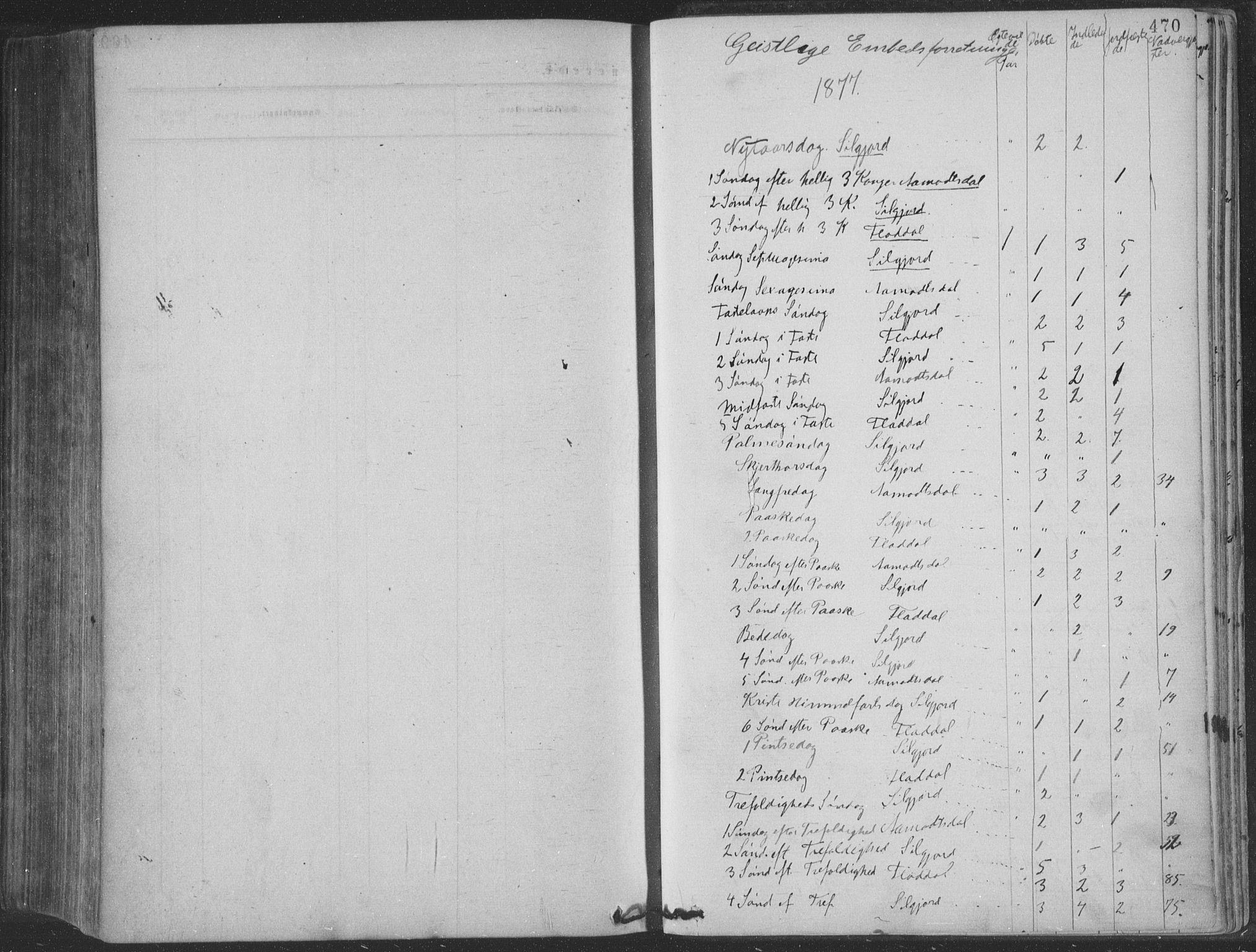 SAKO, Seljord kirkebøker, F/Fa/L0014: Ministerialbok nr. I 14, 1877-1886, s. 470