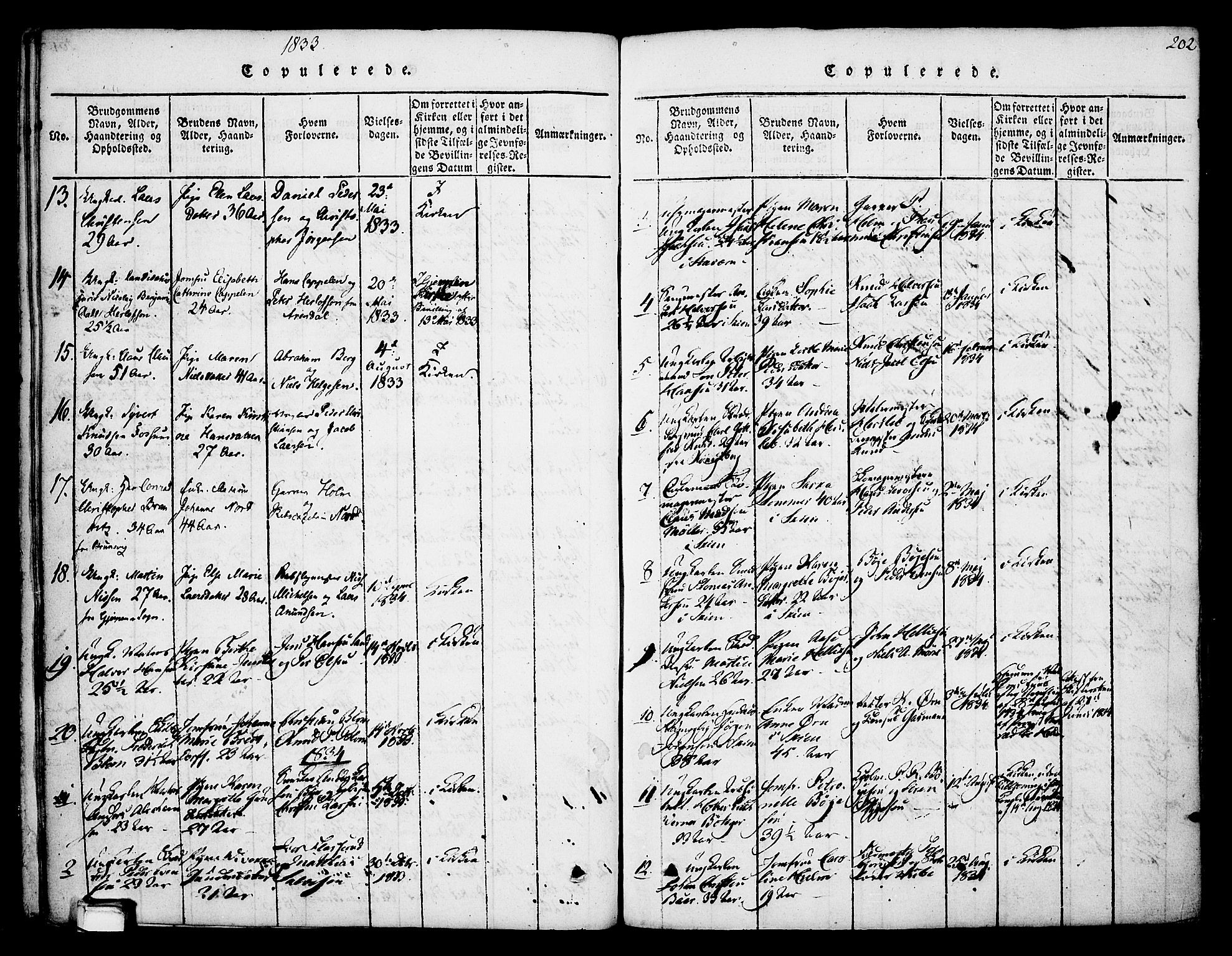 SAKO, Skien kirkebøker, F/Fa/L0005: Ministerialbok nr. 5, 1814-1843, s. 202
