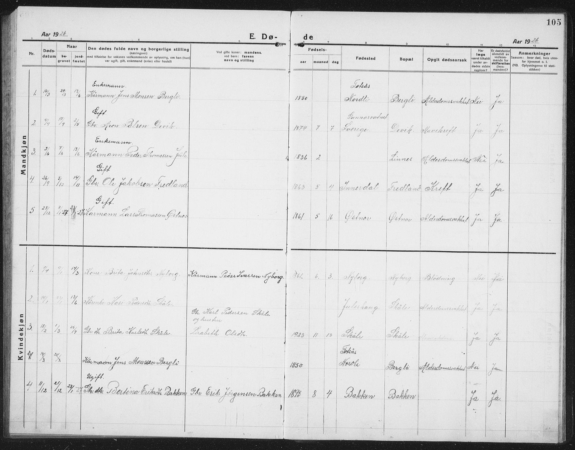 SAT, Ministerialprotokoller, klokkerbøker og fødselsregistre - Nord-Trøndelag, 757/L0507: Klokkerbok nr. 757C02, 1923-1939, s. 105