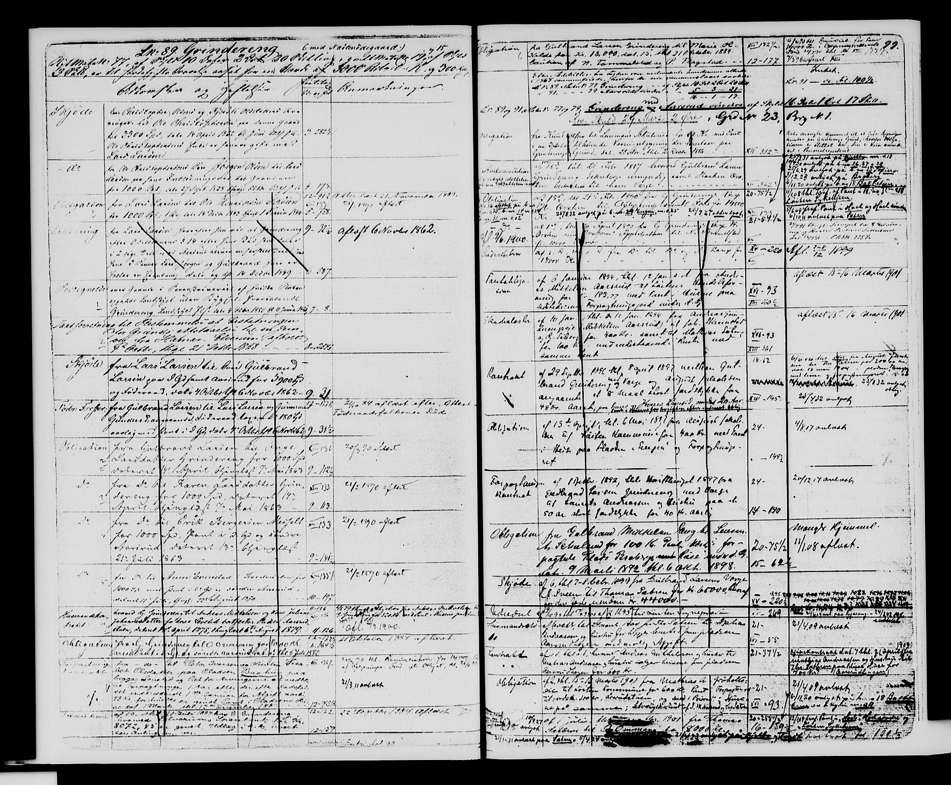 SAH, Sør-Hedmark sorenskriveri, H/Ha/Hac/Hacc/L0001: Panteregister nr. 3.1, 1855-1943, s. 99