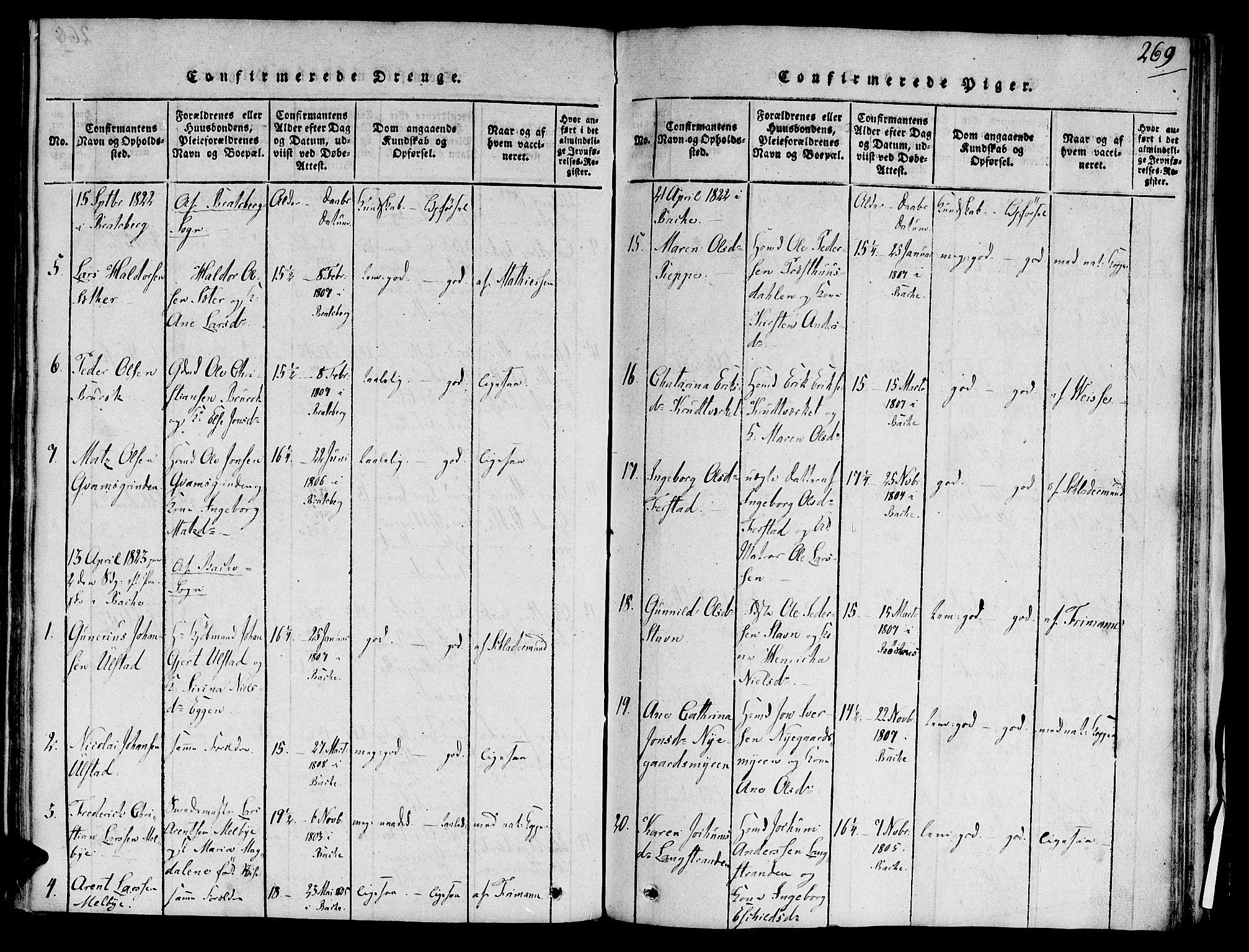 SAT, Ministerialprotokoller, klokkerbøker og fødselsregistre - Sør-Trøndelag, 606/L0283: Ministerialbok nr. 606A03 /1, 1818-1823, s. 269