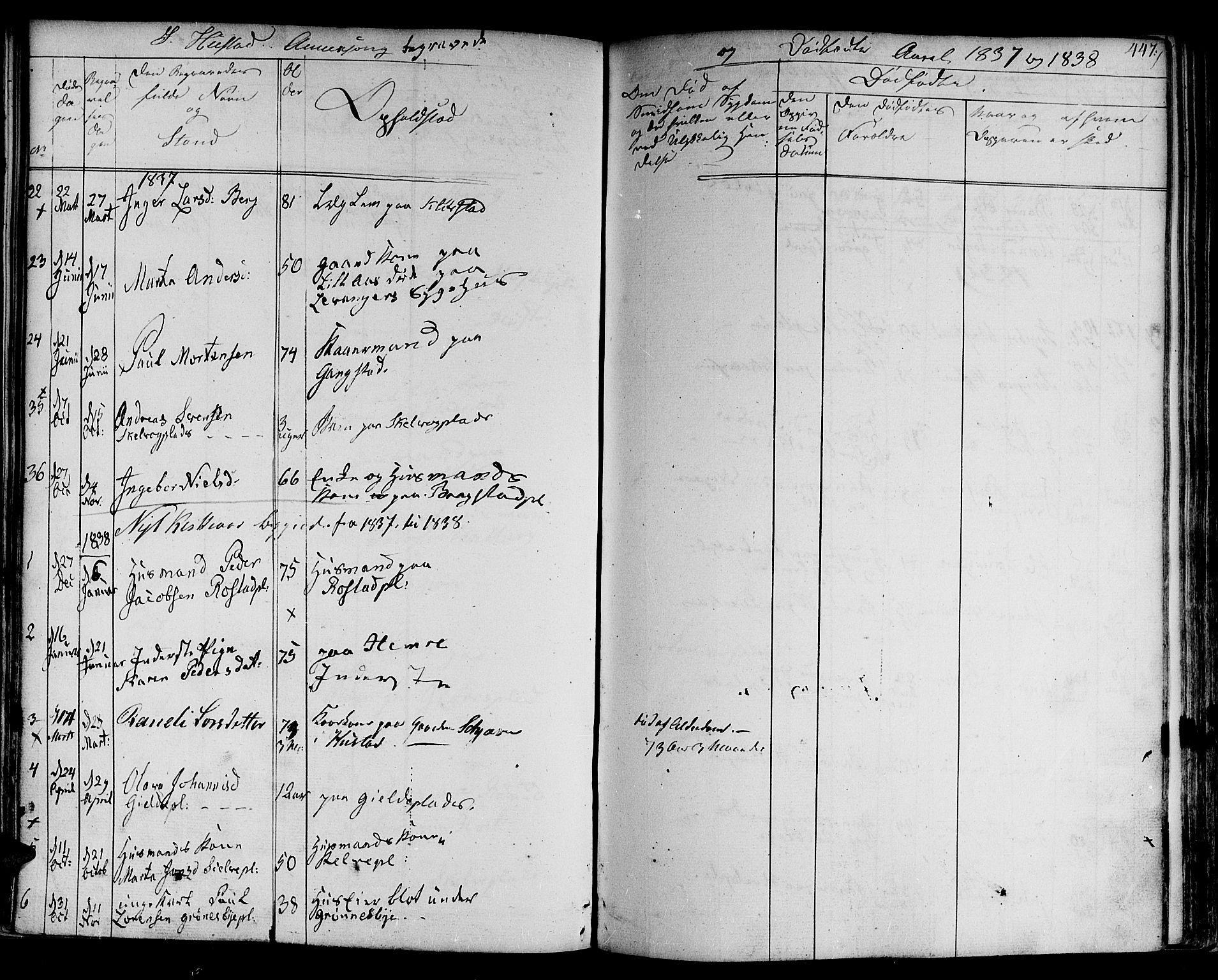 SAT, Ministerialprotokoller, klokkerbøker og fødselsregistre - Nord-Trøndelag, 730/L0277: Ministerialbok nr. 730A06 /3, 1830-1839, s. 447