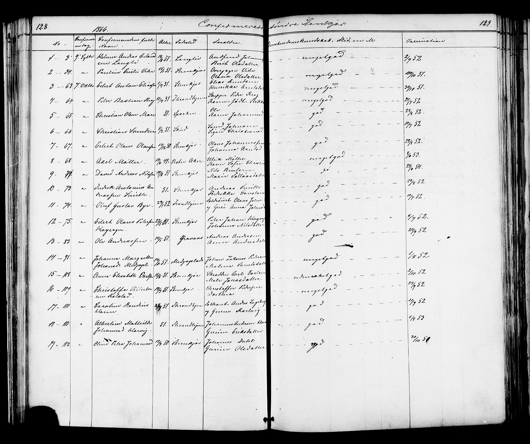 SAT, Ministerialprotokoller, klokkerbøker og fødselsregistre - Nord-Trøndelag, 739/L0367: Ministerialbok nr. 739A01 /1, 1838-1868, s. 128-129
