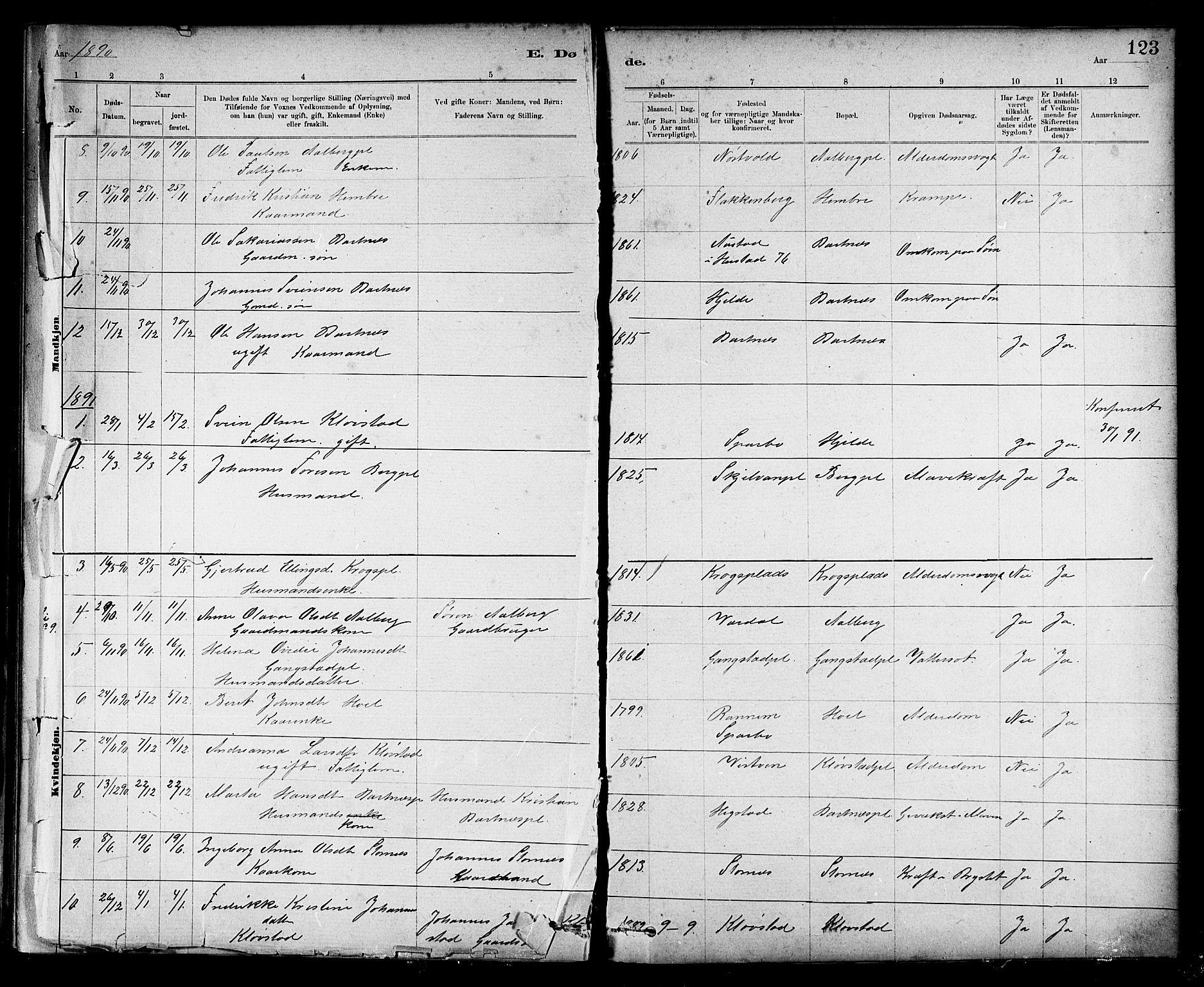 SAT, Ministerialprotokoller, klokkerbøker og fødselsregistre - Nord-Trøndelag, 732/L0318: Klokkerbok nr. 732C02, 1881-1911, s. 123