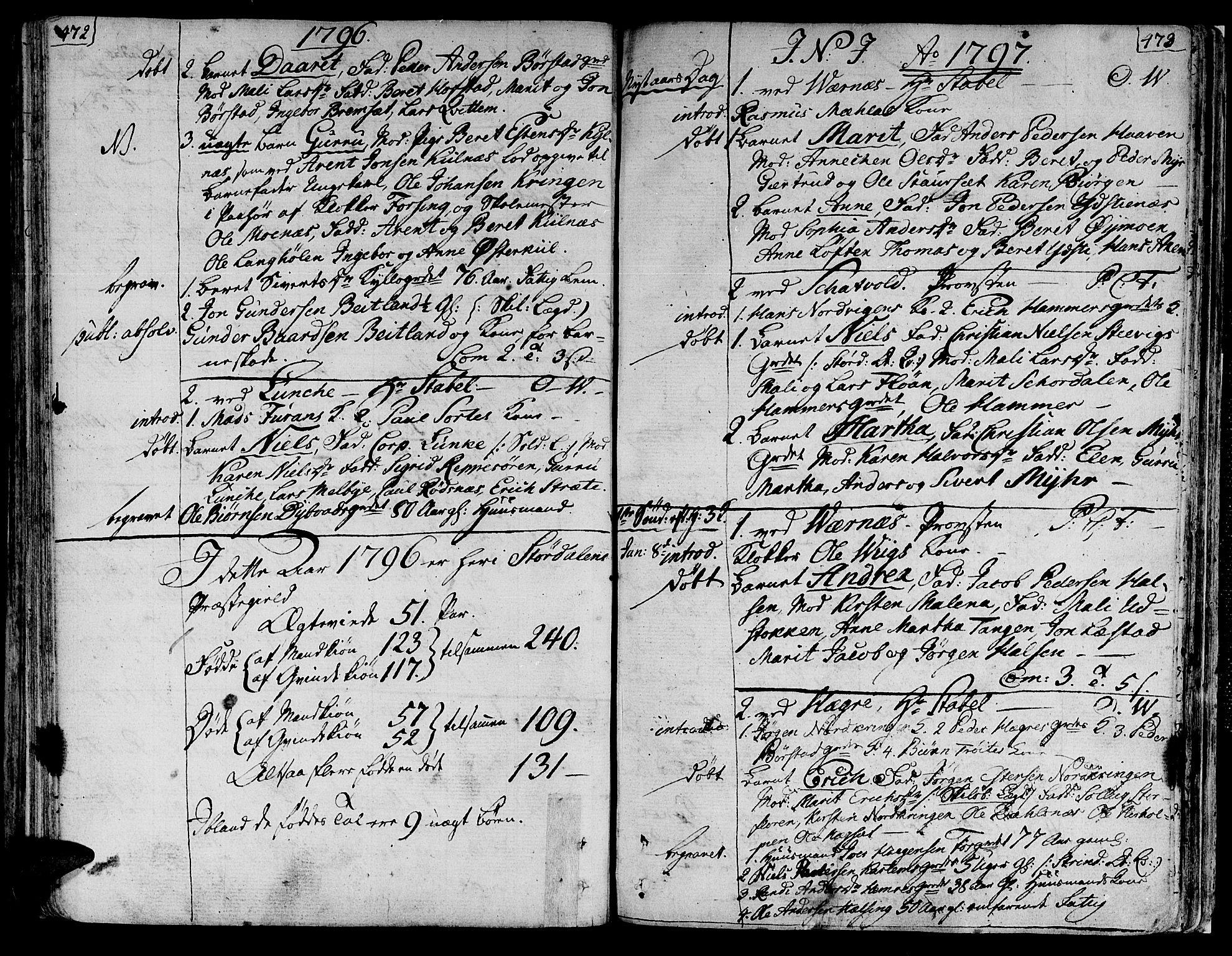 SAT, Ministerialprotokoller, klokkerbøker og fødselsregistre - Nord-Trøndelag, 709/L0059: Ministerialbok nr. 709A06, 1781-1797, s. 472-473