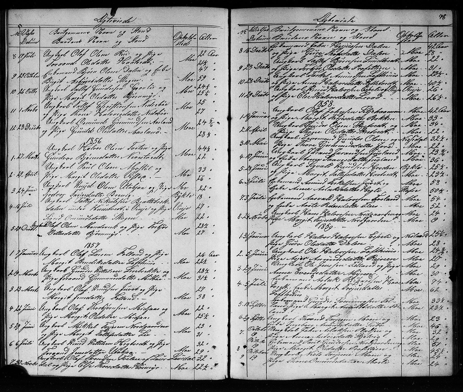 SAKO, Mo kirkebøker, G/Ga/L0001: Klokkerbok nr. I 1, 1851-1891, s. 78