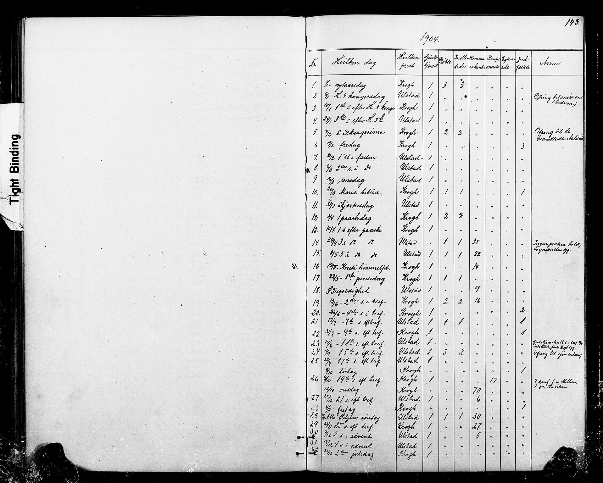 SAT, Ministerialprotokoller, klokkerbøker og fødselsregistre - Sør-Trøndelag, 693/L1123: Klokkerbok nr. 693C04, 1887-1910, s. 143