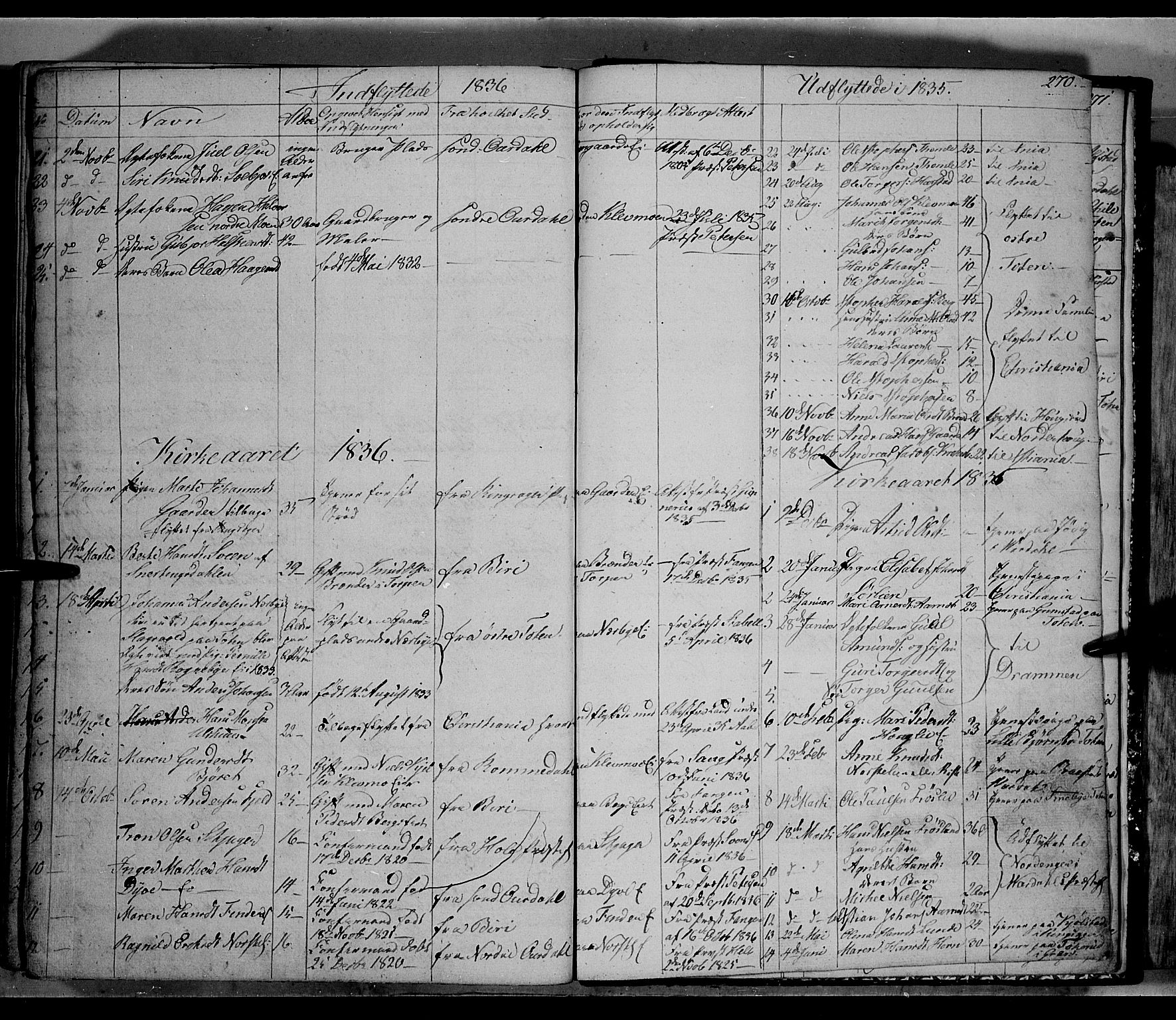 SAH, Land prestekontor, Klokkerbok nr. 2, 1833-1849, s. 270