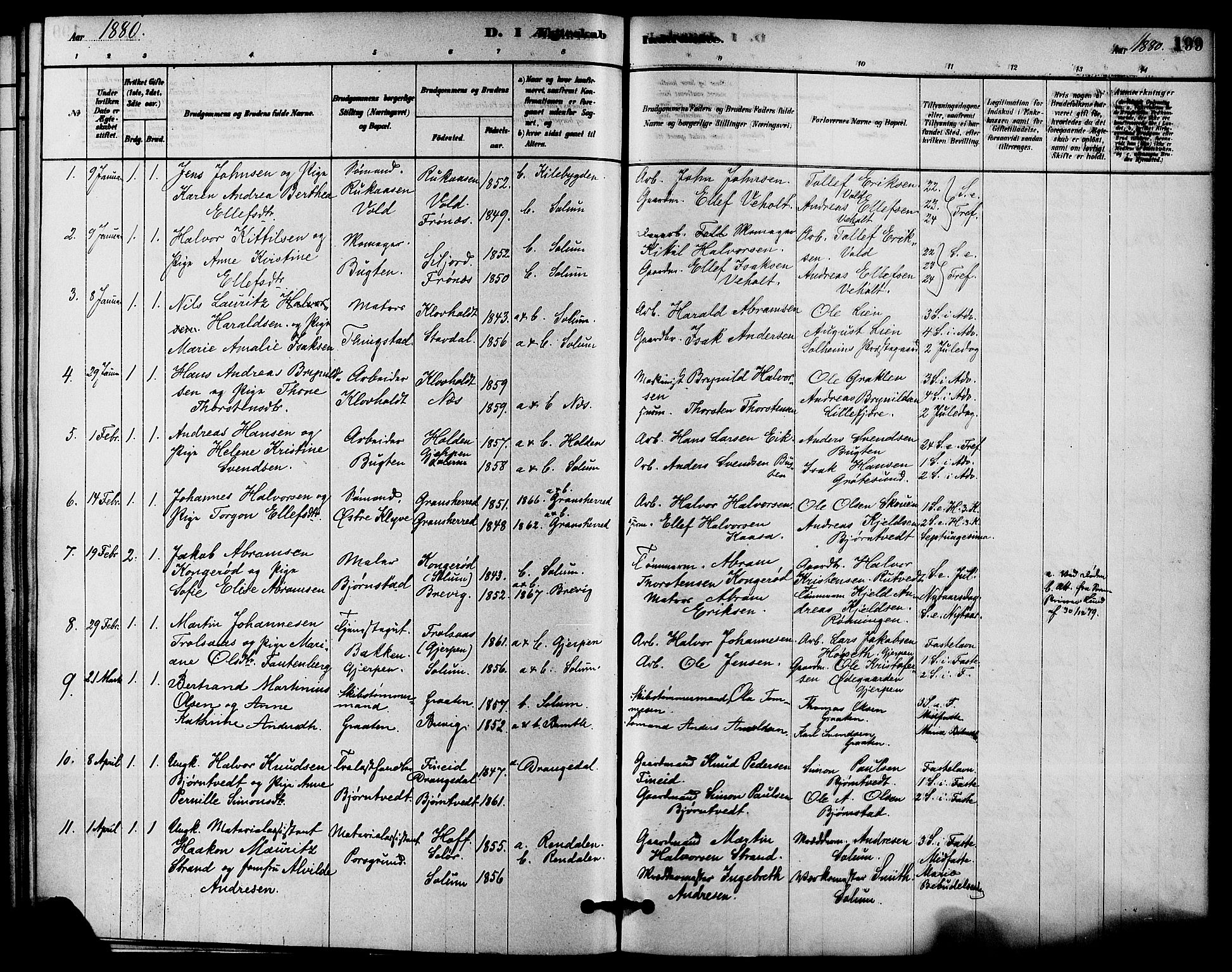 SAKO, Solum kirkebøker, F/Fa/L0009: Ministerialbok nr. I 9, 1877-1887, s. 199