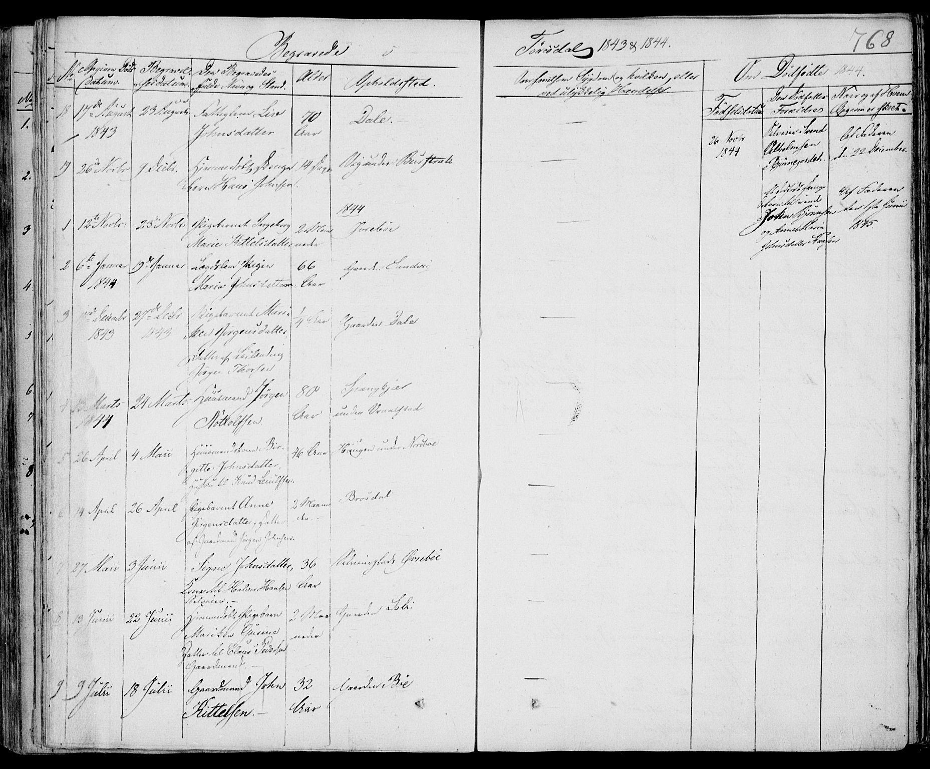 SAKO, Drangedal kirkebøker, F/Fa/L0007b: Ministerialbok nr. 7b, 1837-1856, s. 768