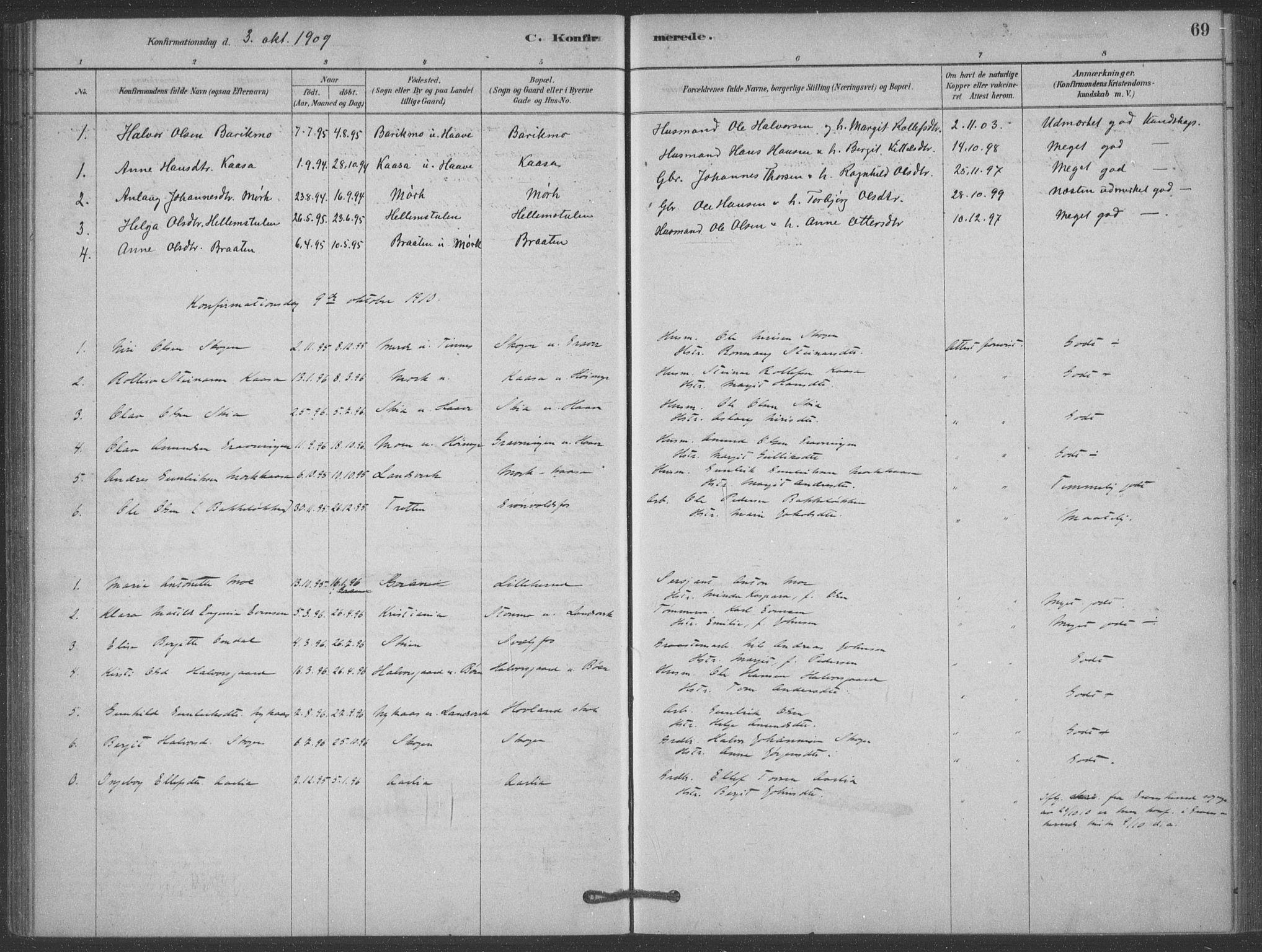 SAKO, Heddal kirkebøker, F/Fb/L0002: Ministerialbok nr. II 2, 1878-1913, s. 69