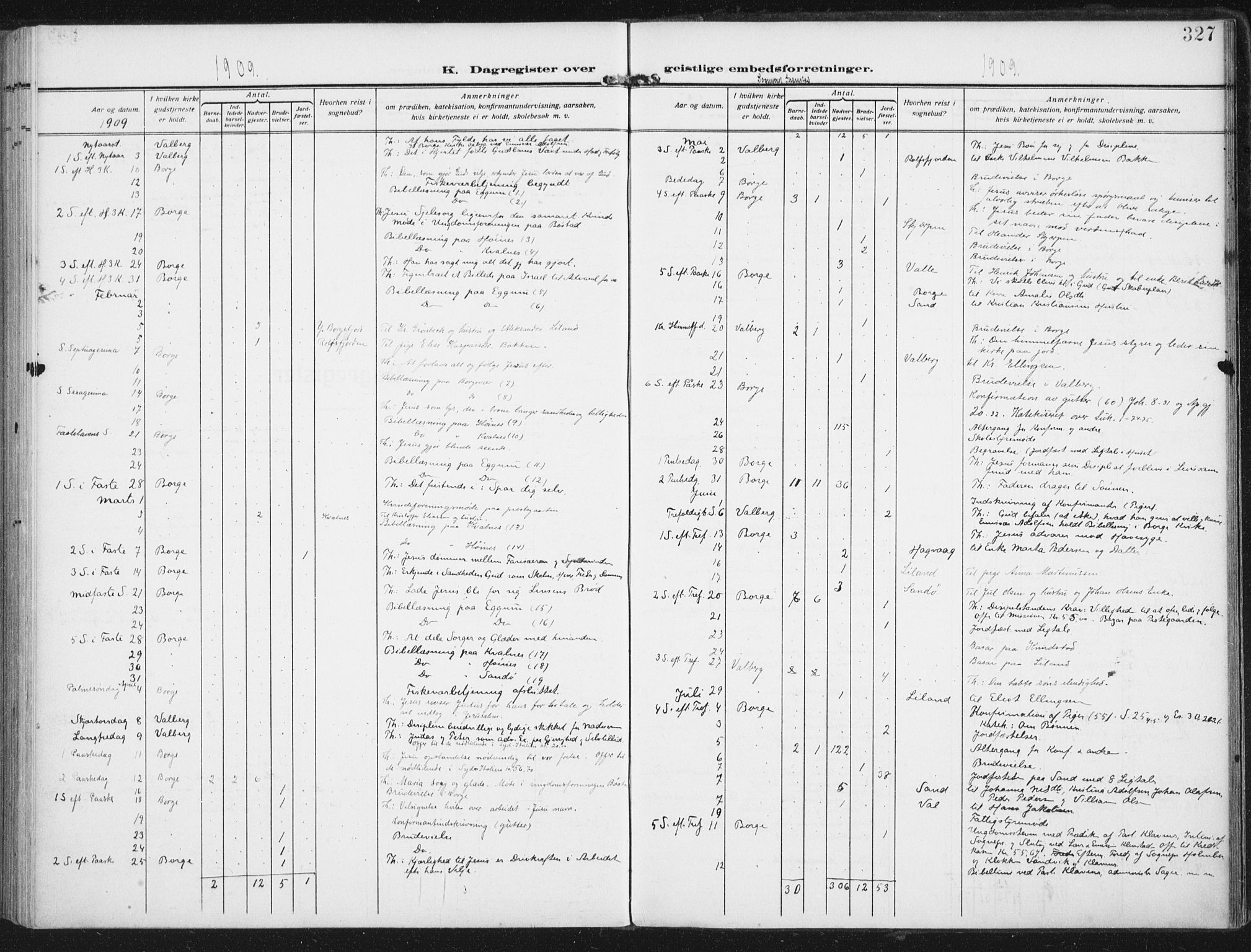SAT, Ministerialprotokoller, klokkerbøker og fødselsregistre - Nordland, 880/L1135: Ministerialbok nr. 880A09, 1908-1919, s. 327