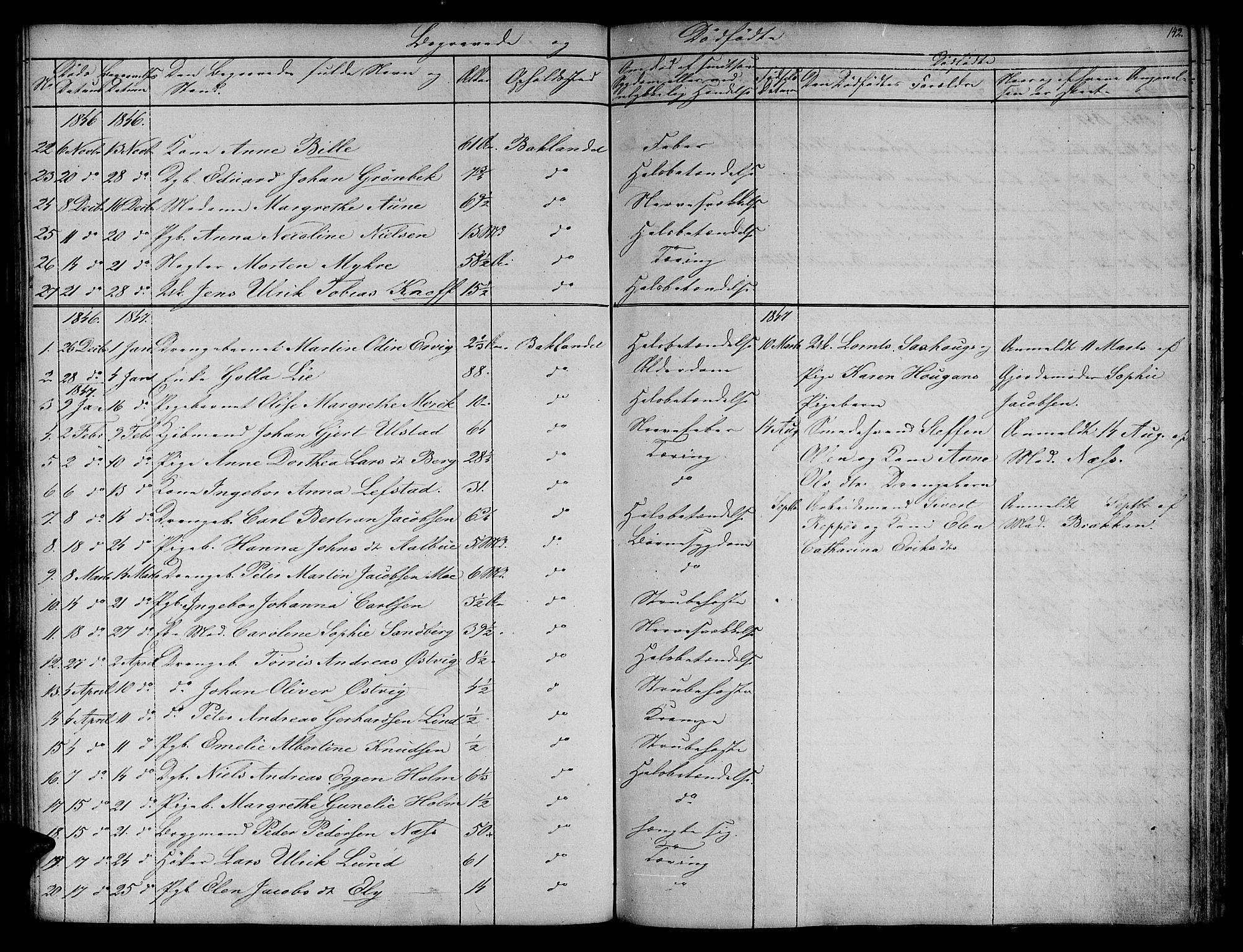 SAT, Ministerialprotokoller, klokkerbøker og fødselsregistre - Sør-Trøndelag, 604/L0182: Ministerialbok nr. 604A03, 1818-1850, s. 142