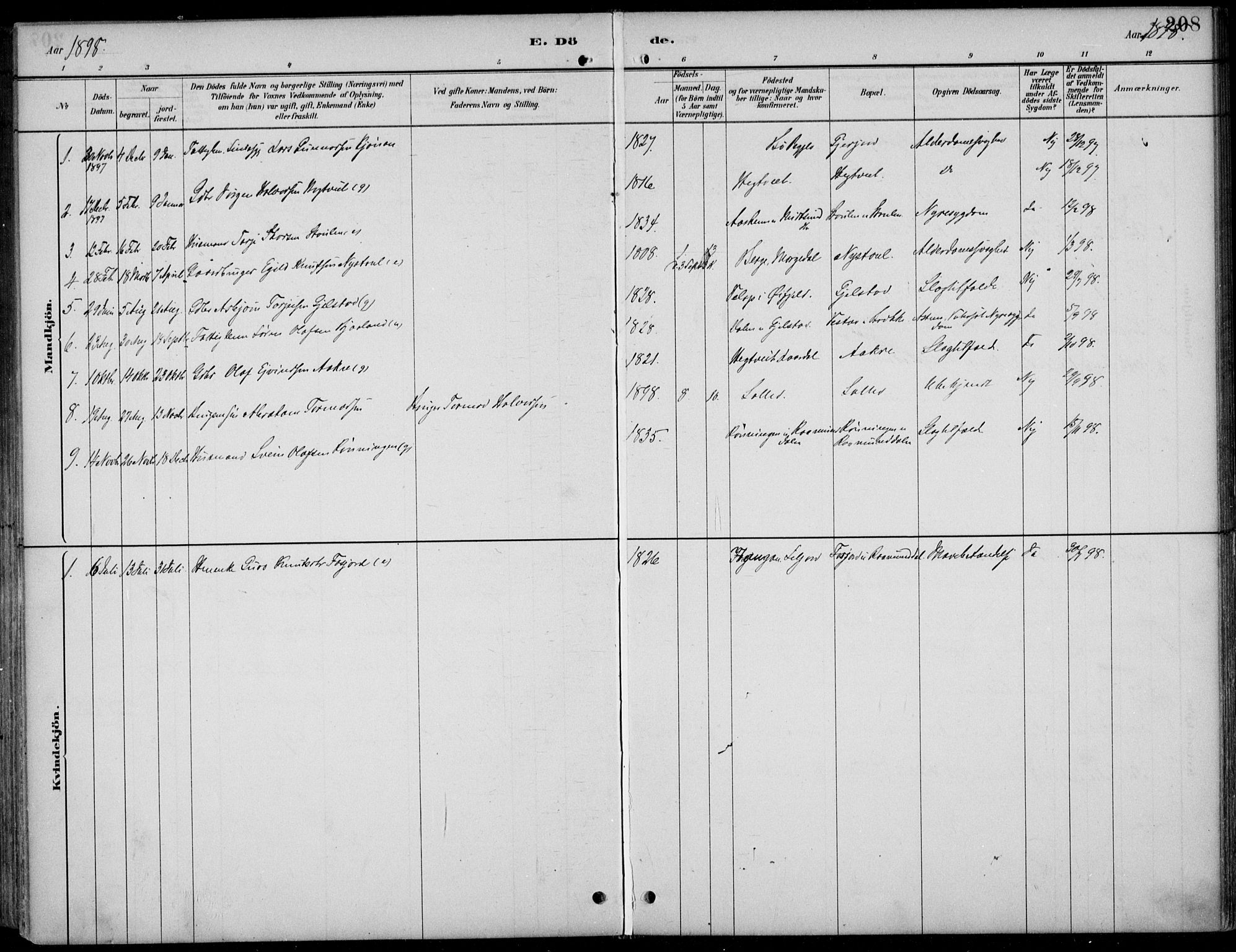 SAKO, Kviteseid kirkebøker, F/Fb/L0002: Ministerialbok nr. II 2, 1882-1916, s. 208
