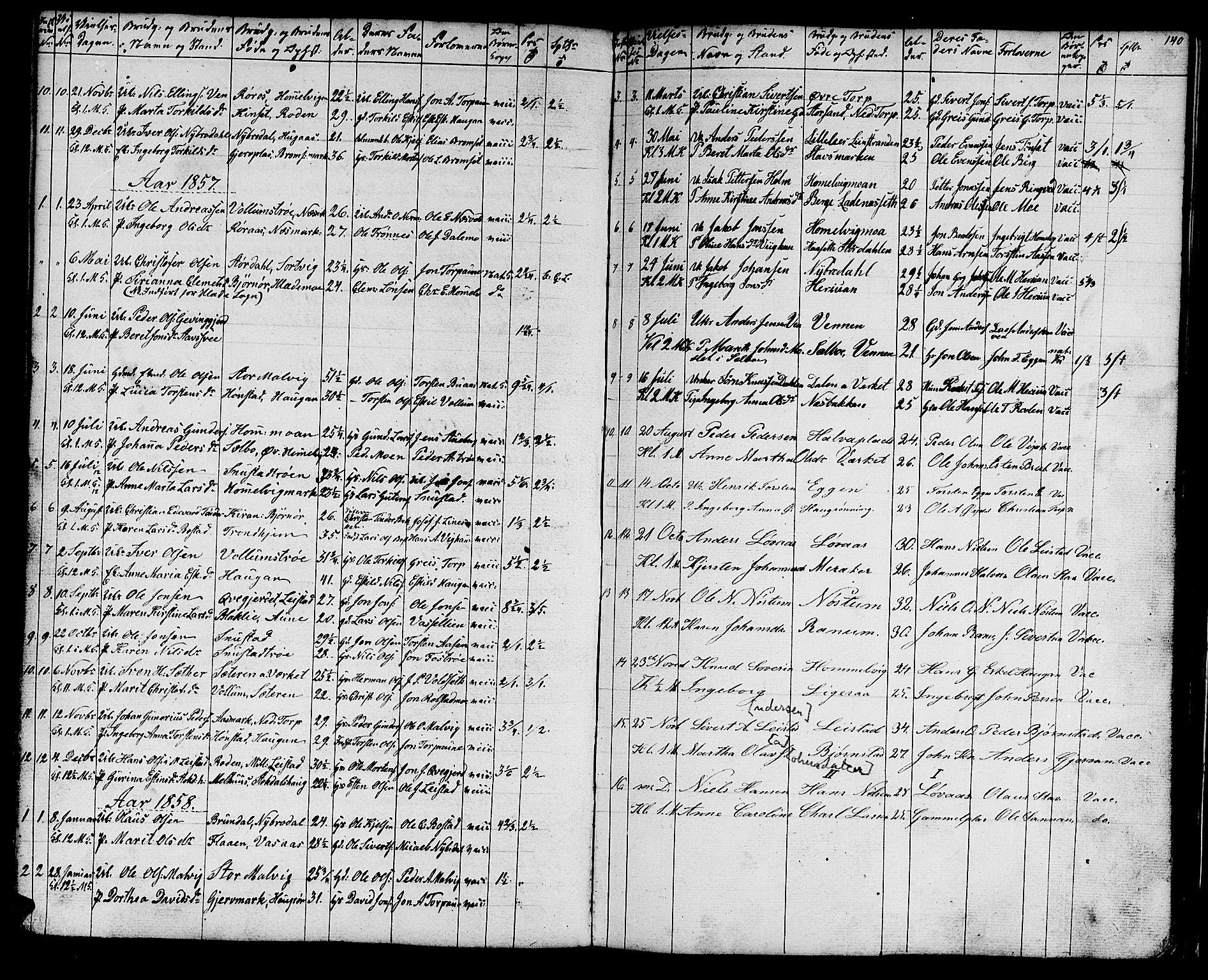 SAT, Ministerialprotokoller, klokkerbøker og fødselsregistre - Sør-Trøndelag, 616/L0422: Klokkerbok nr. 616C05, 1850-1888, s. 140