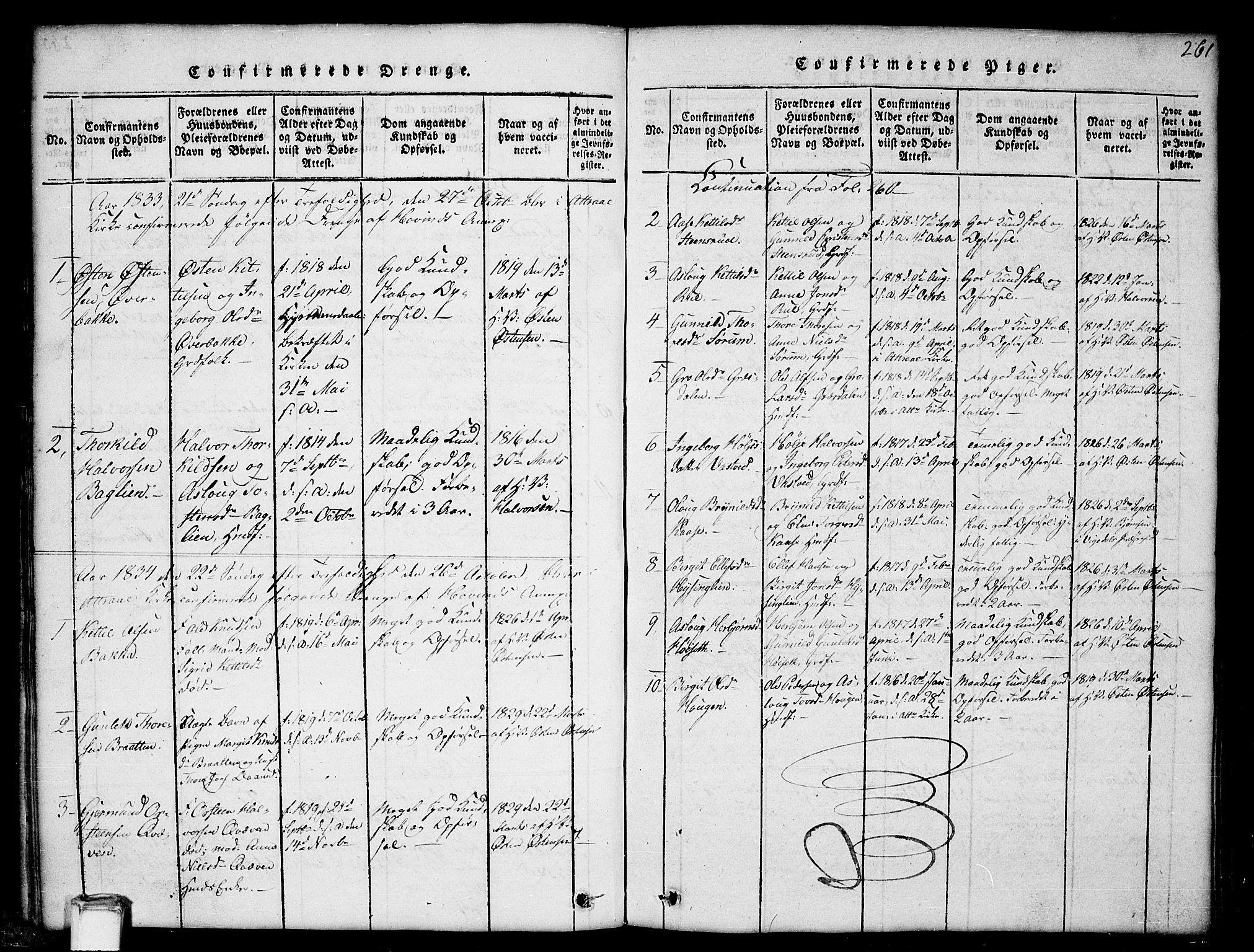 SAKO, Gransherad kirkebøker, G/Gb/L0001: Klokkerbok nr. II 1, 1815-1860, s. 261
