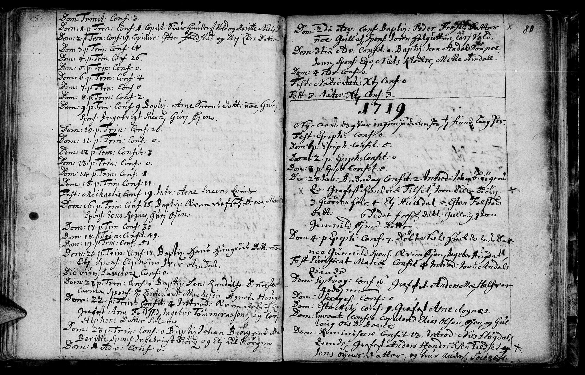 SAT, Ministerialprotokoller, klokkerbøker og fødselsregistre - Sør-Trøndelag, 687/L0990: Ministerialbok nr. 687A01, 1690-1746, s. 80