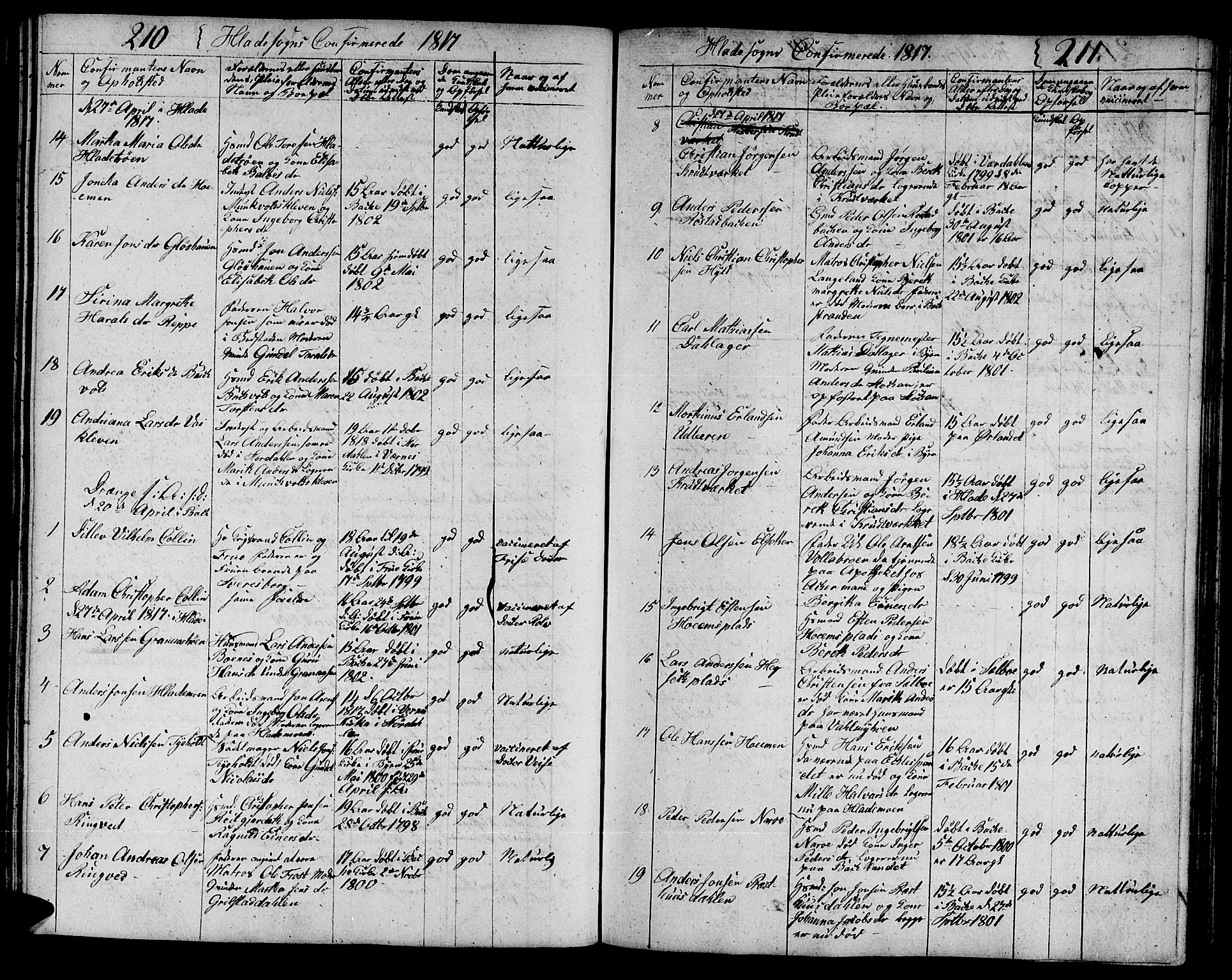 SAT, Ministerialprotokoller, klokkerbøker og fødselsregistre - Sør-Trøndelag, 606/L0306: Klokkerbok nr. 606C02, 1797-1829, s. 210-211