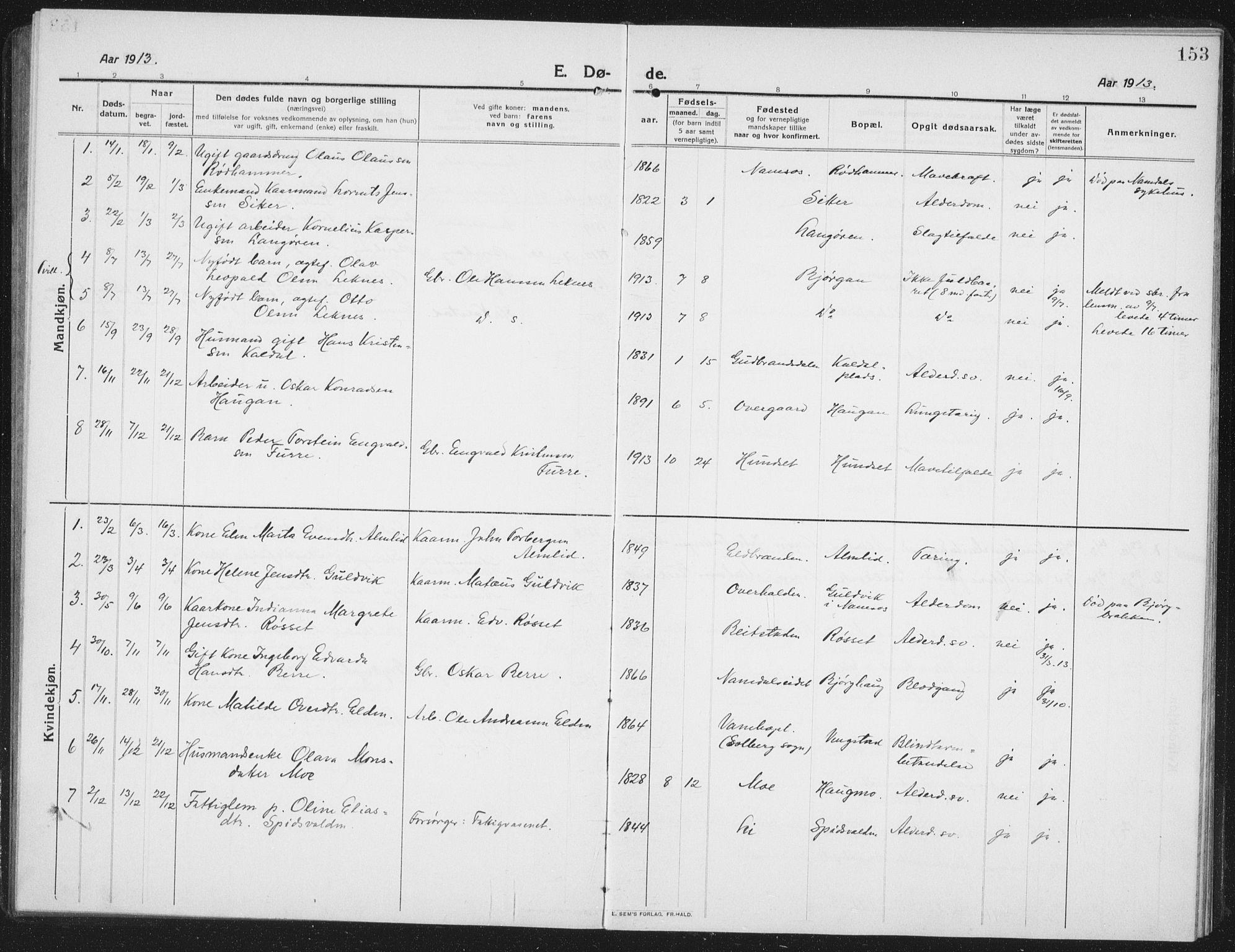 SAT, Ministerialprotokoller, klokkerbøker og fødselsregistre - Nord-Trøndelag, 742/L0413: Klokkerbok nr. 742C04, 1911-1938, s. 153