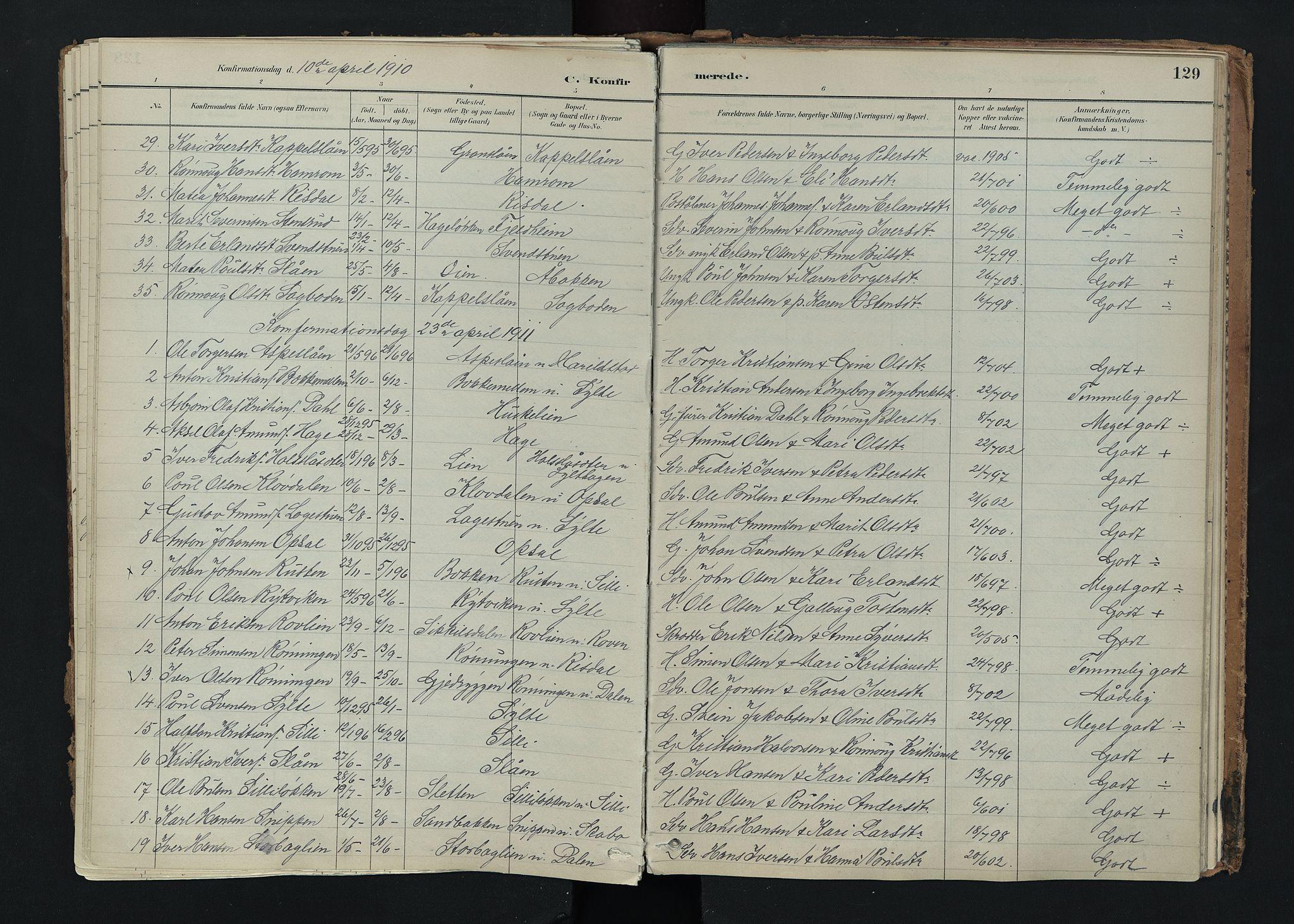 SAH, Nord-Fron prestekontor, Ministerialbok nr. 5, 1884-1914, s. 129
