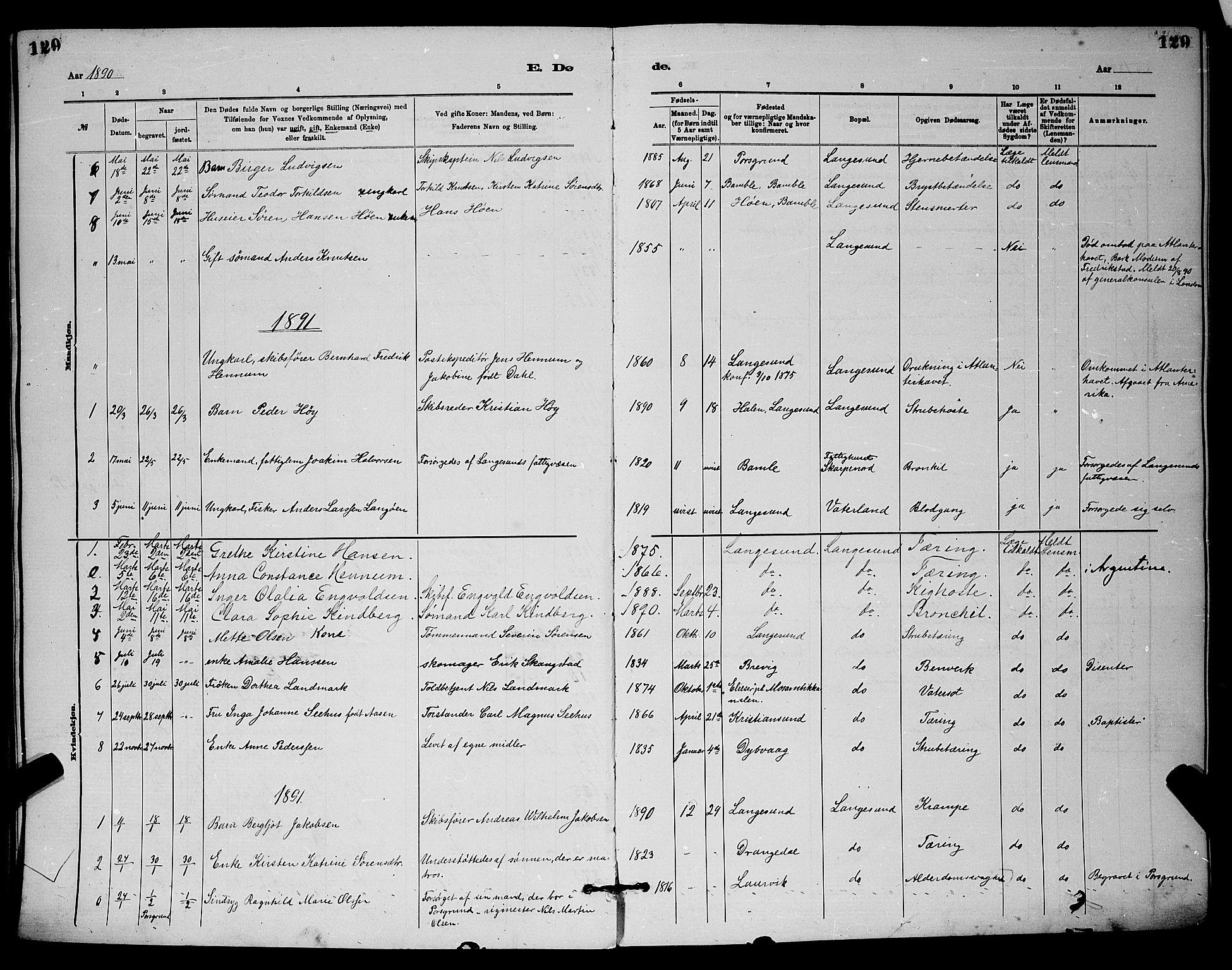 SAKO, Langesund kirkebøker, G/Ga/L0005: Klokkerbok nr. 5, 1884-1898, s. 129