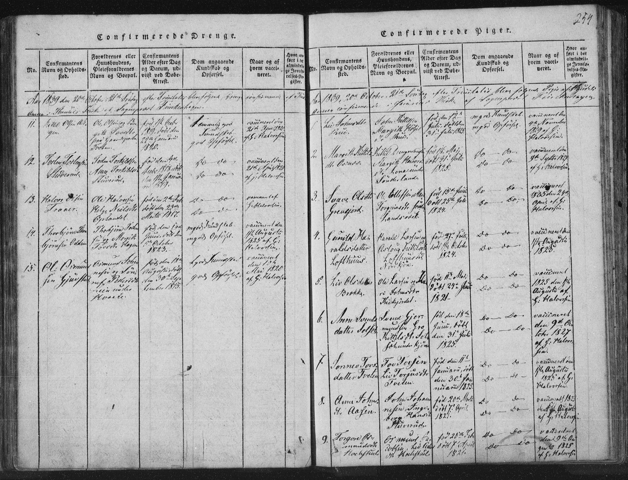 SAKO, Hjartdal kirkebøker, F/Fc/L0001: Ministerialbok nr. III 1, 1815-1843, s. 254