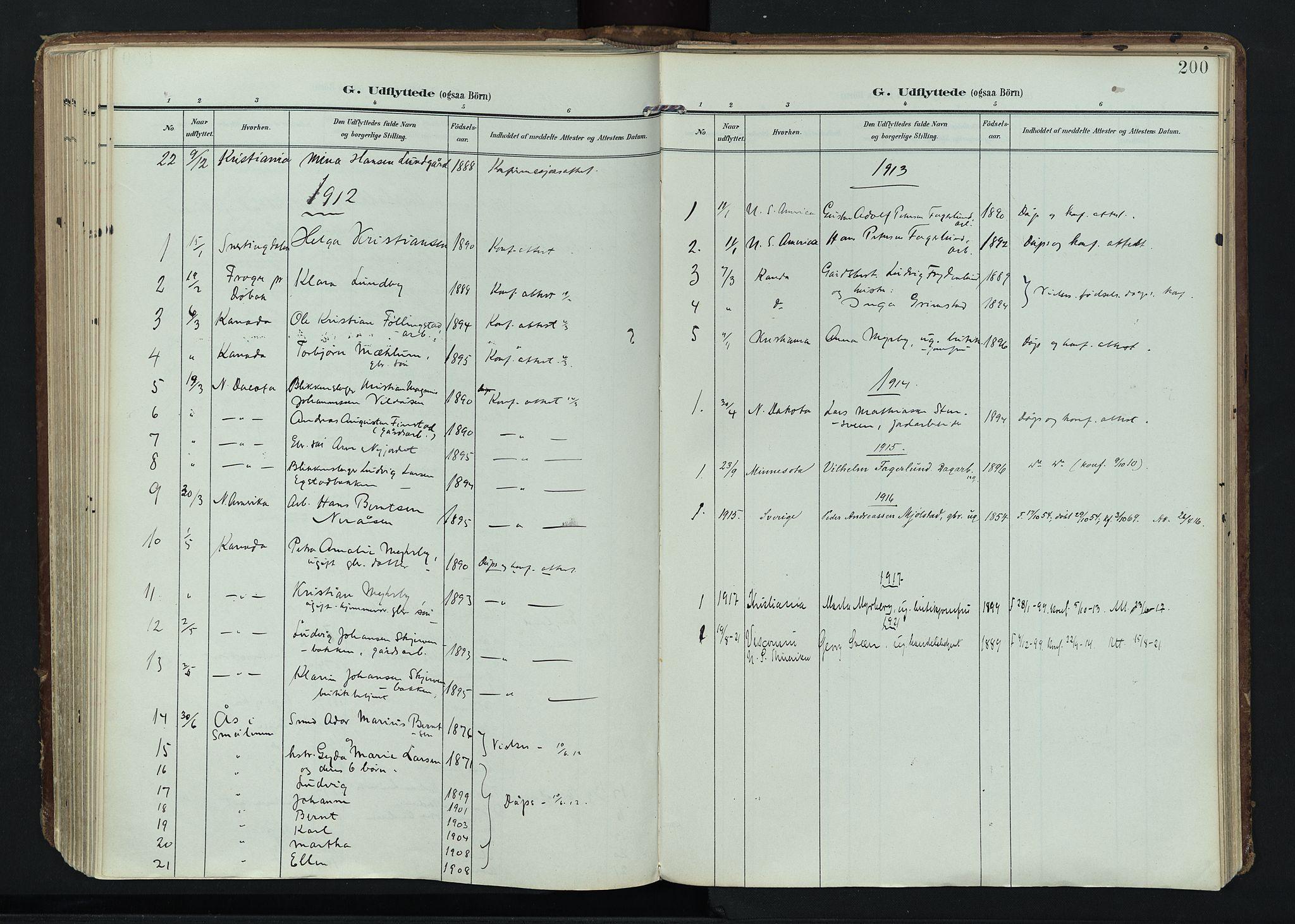 SAH, Vardal prestekontor, H/Ha/Haa/L0020: Ministerialbok nr. 20, 1907-1921, s. 200