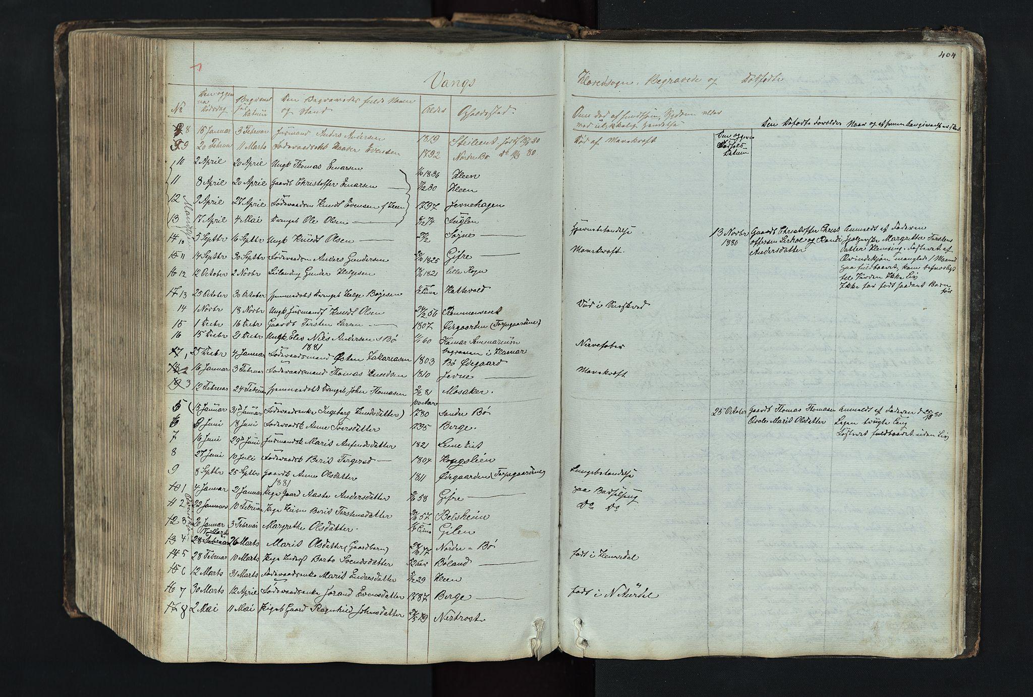 SAH, Vang prestekontor, Valdres, Klokkerbok nr. 4, 1835-1892, s. 404