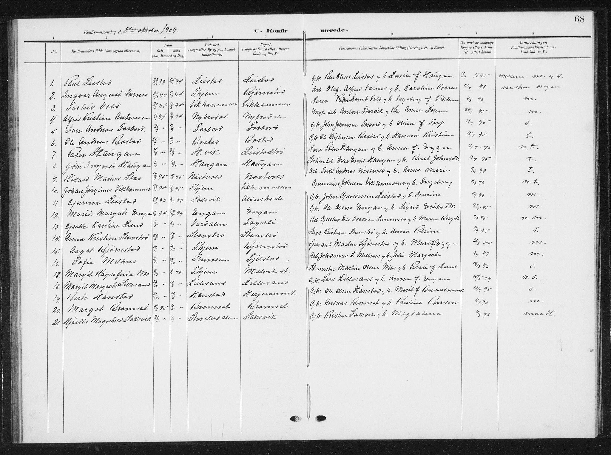 SAT, Ministerialprotokoller, klokkerbøker og fødselsregistre - Sør-Trøndelag, 616/L0424: Klokkerbok nr. 616C07, 1904-1940, s. 68