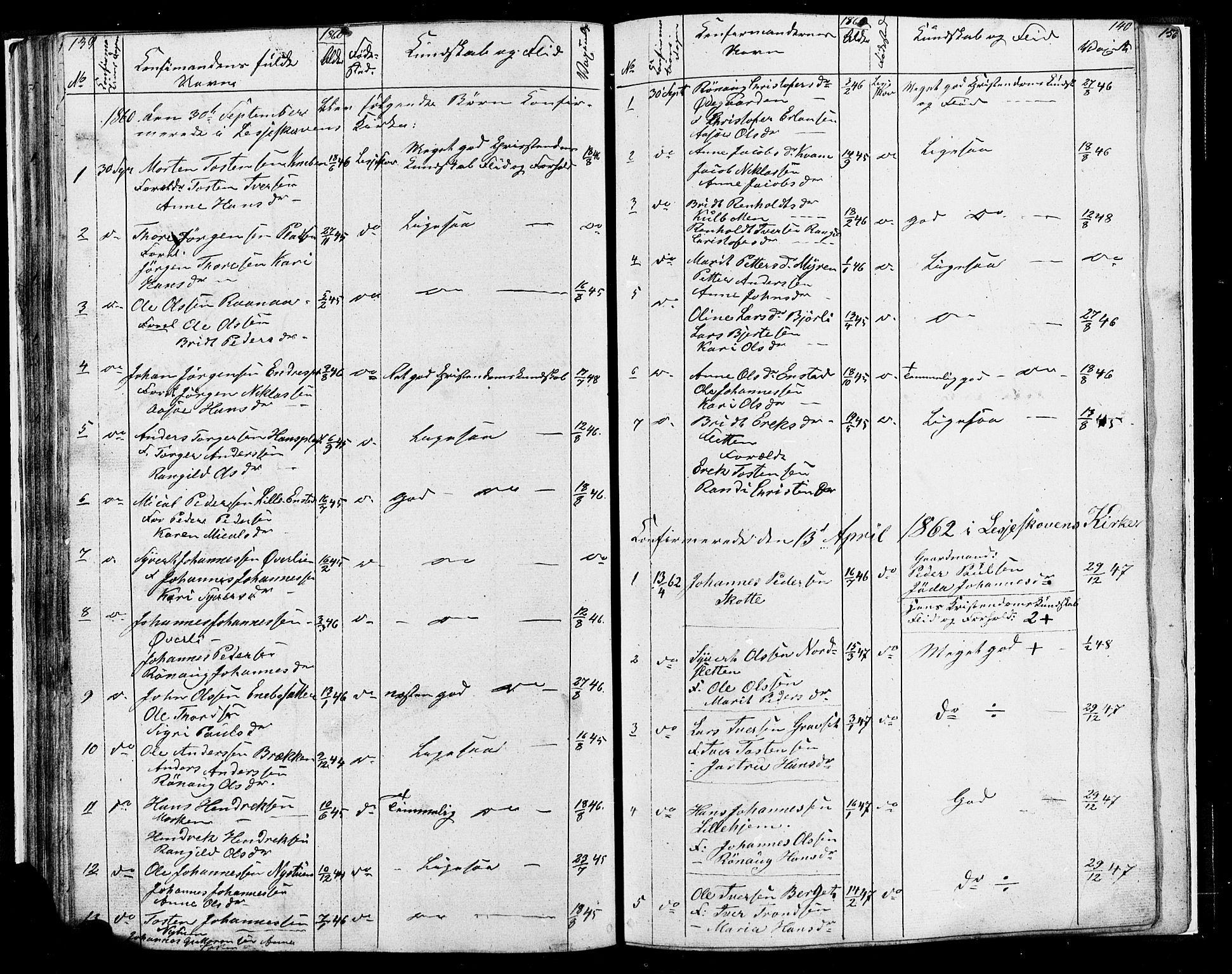 SAH, Lesja prestekontor, Klokkerbok nr. 4, 1842-1871, s. 139-140