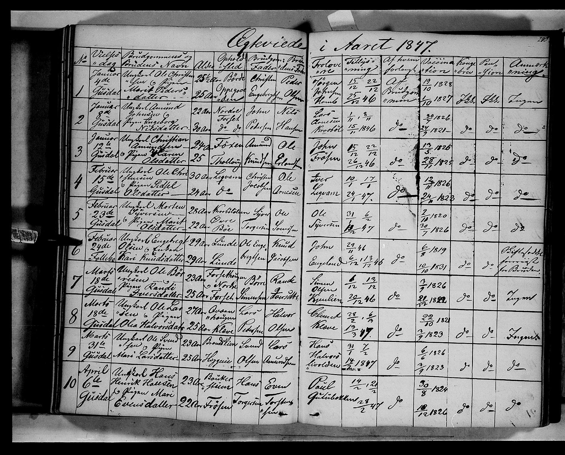 SAH, Gausdal prestekontor, Ministerialbok nr. 7, 1840-1850, s. 230