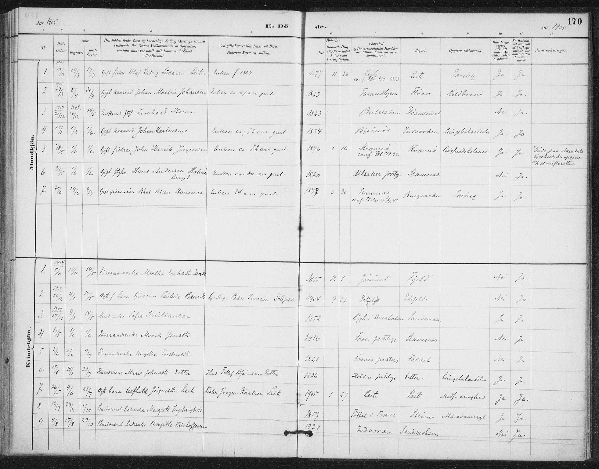SAT, Ministerialprotokoller, klokkerbøker og fødselsregistre - Nord-Trøndelag, 772/L0603: Ministerialbok nr. 772A01, 1885-1912, s. 170