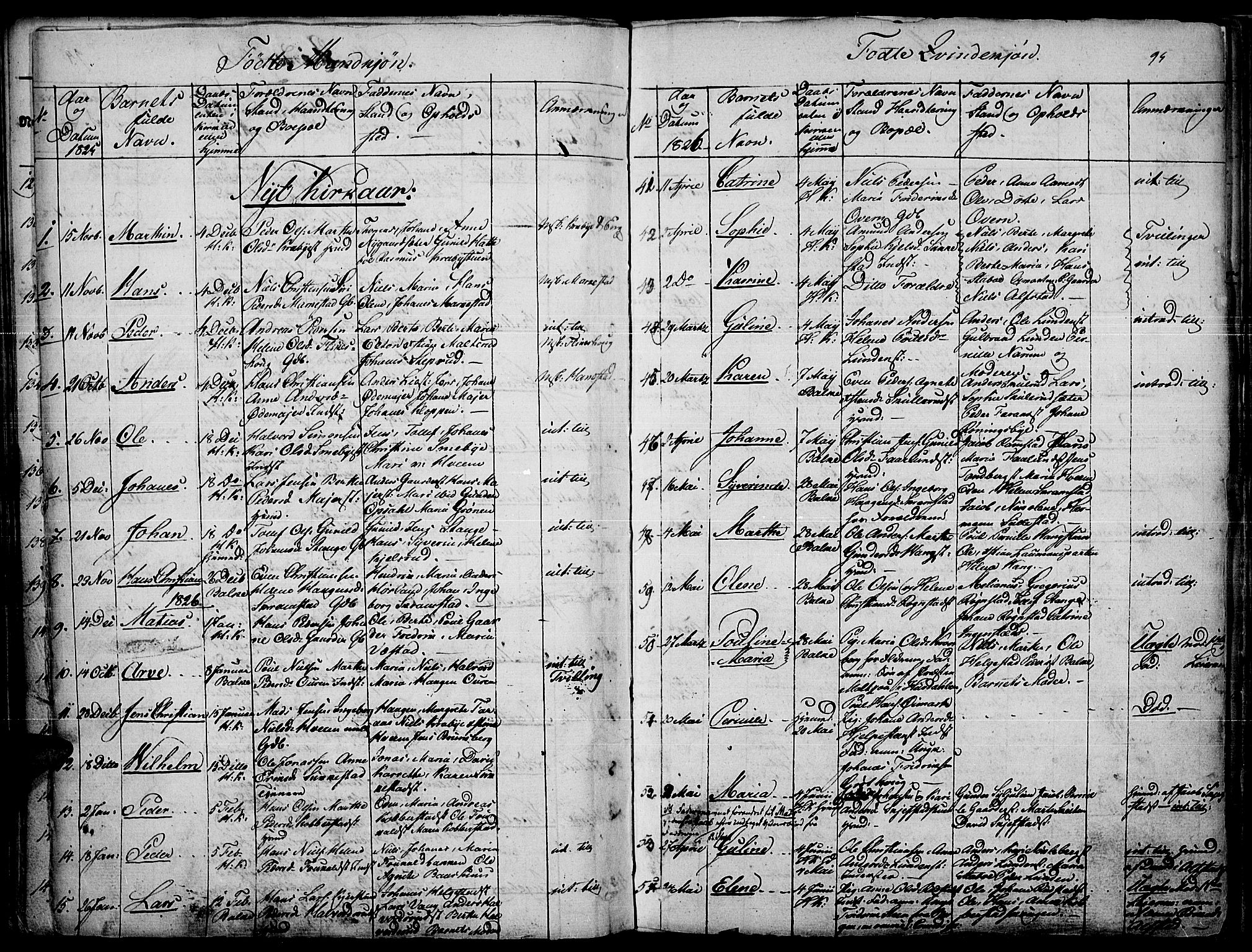 SAH, Toten prestekontor, Ministerialbok nr. 10, 1820-1828, s. 95