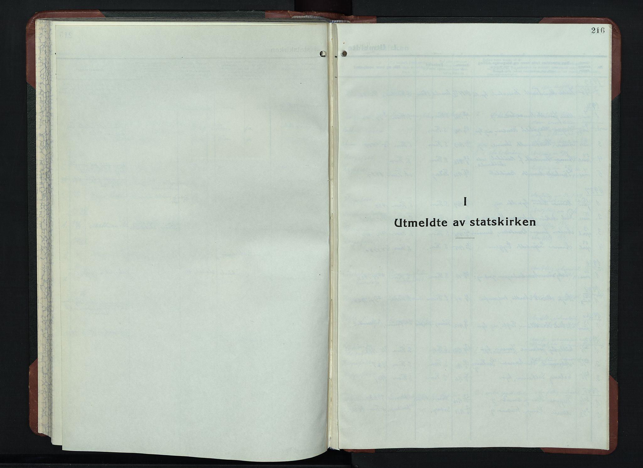 SAH, Sør-Fron prestekontor, H/Ha/Hab/L0006: Klokkerbok nr. 6, 1933-1948, s. 216
