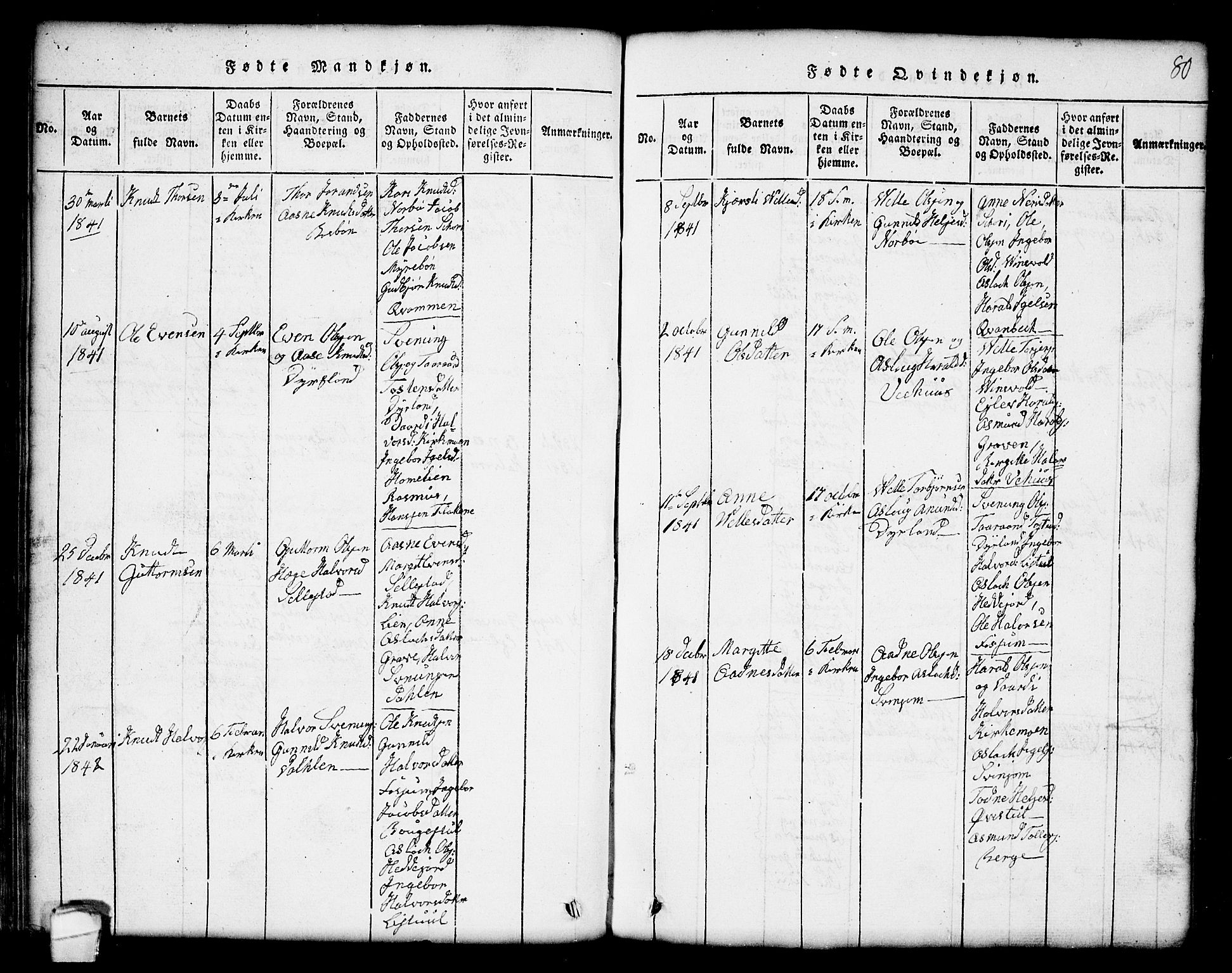 SAKO, Seljord kirkebøker, G/Gc/L0001: Klokkerbok nr. III 1, 1815-1849, s. 80
