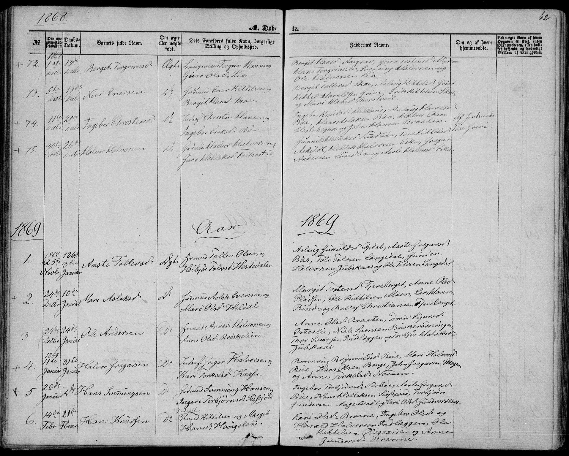 SAKO, Bø kirkebøker, F/Fa/L0009: Ministerialbok nr. 9, 1862-1879, s. 62