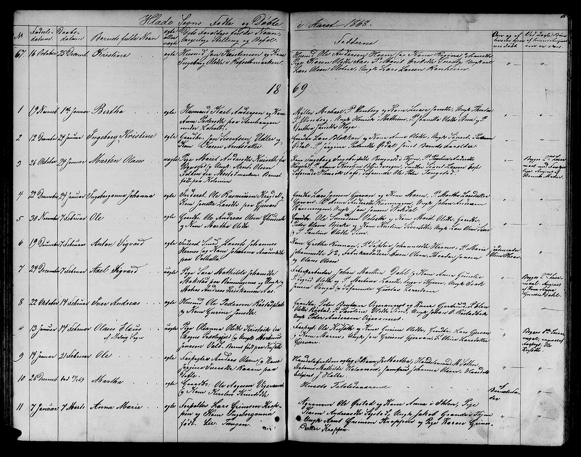 SAT, Ministerialprotokoller, klokkerbøker og fødselsregistre - Sør-Trøndelag, 606/L0311: Klokkerbok nr. 606C07, 1860-1877, s. 64