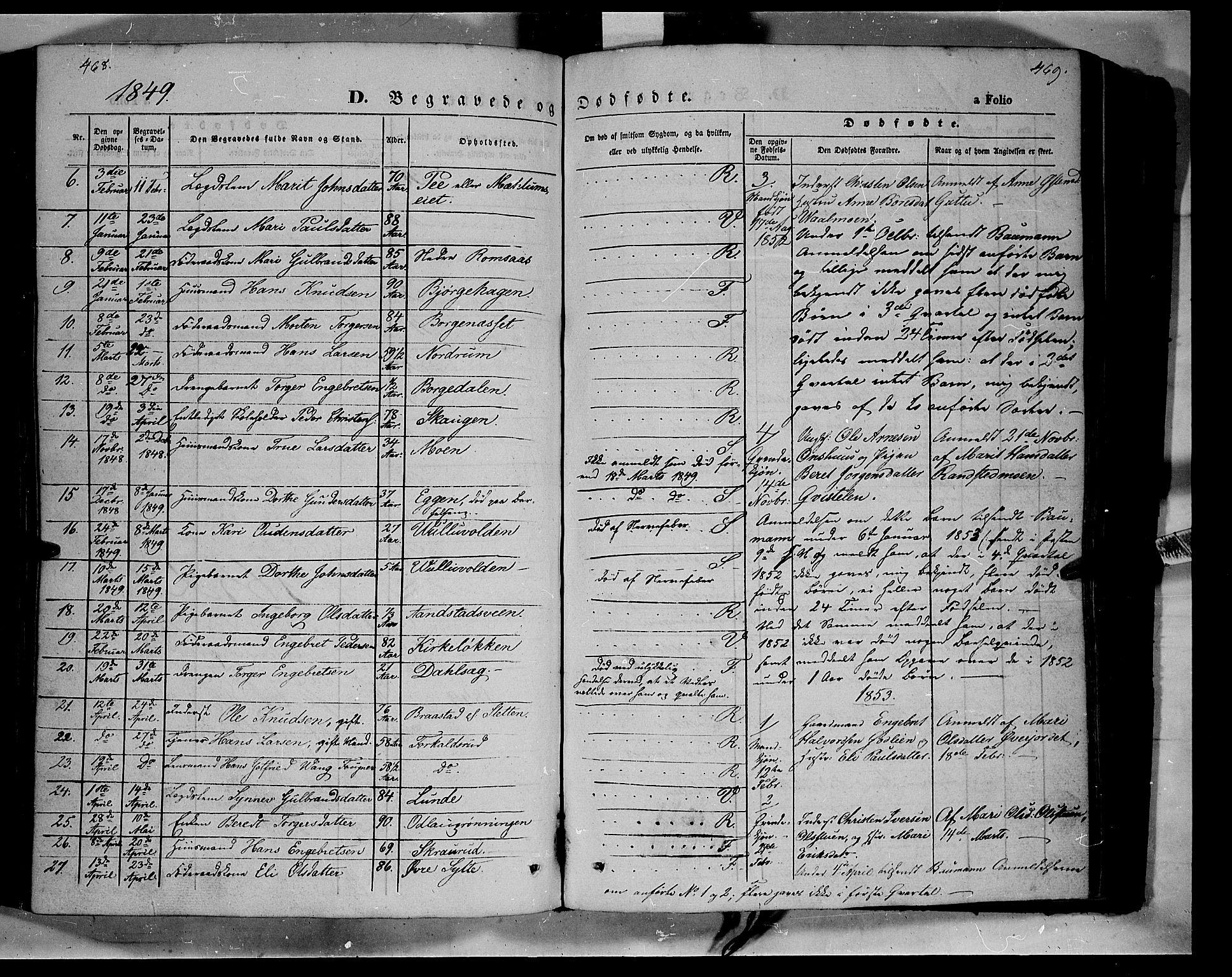 SAH, Ringebu prestekontor, Ministerialbok nr. 6, 1848-1859, s. 468-469