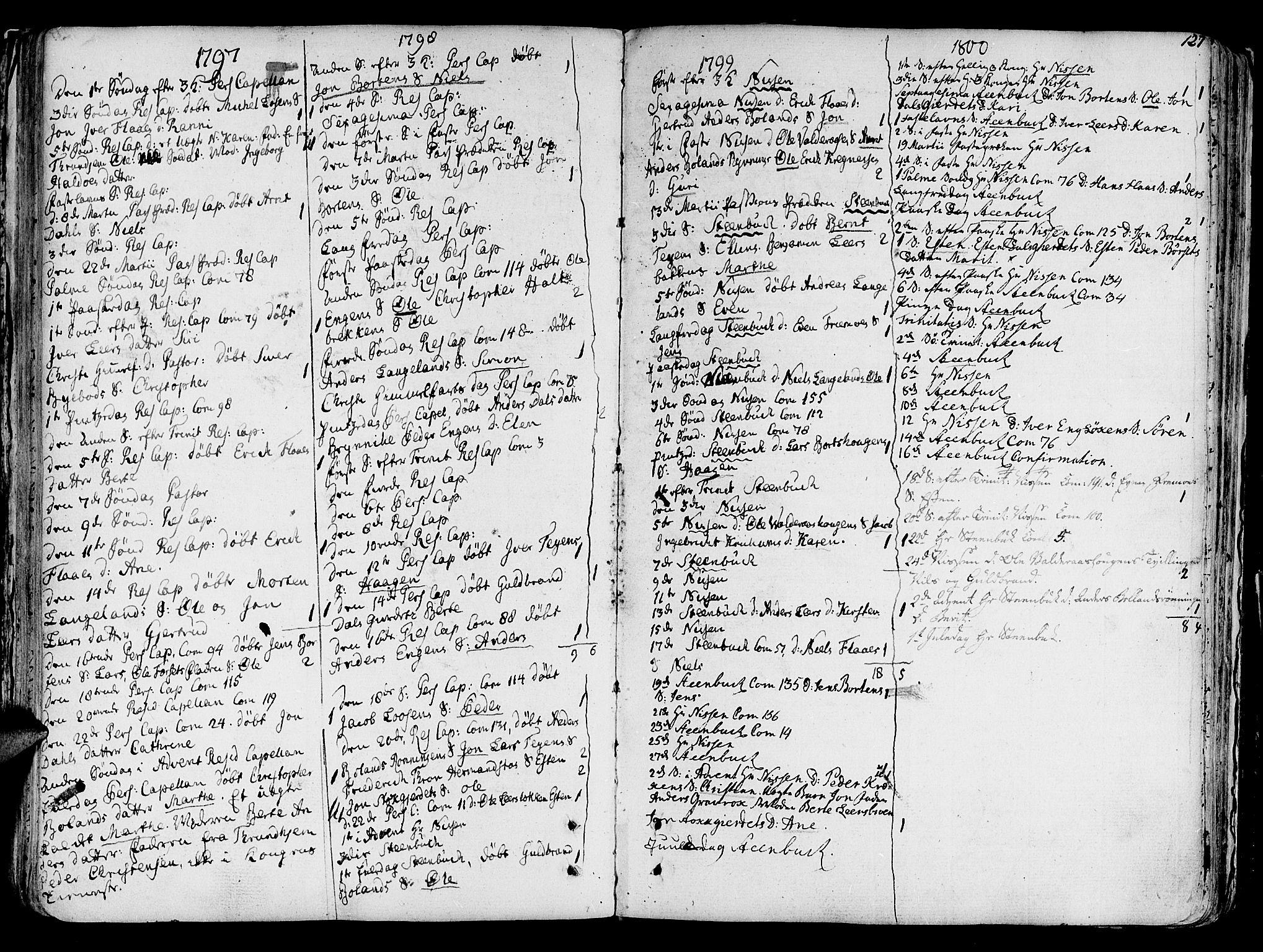 SAT, Ministerialprotokoller, klokkerbøker og fødselsregistre - Sør-Trøndelag, 691/L1062: Ministerialbok nr. 691A02 /2, 1768-1815, s. 127