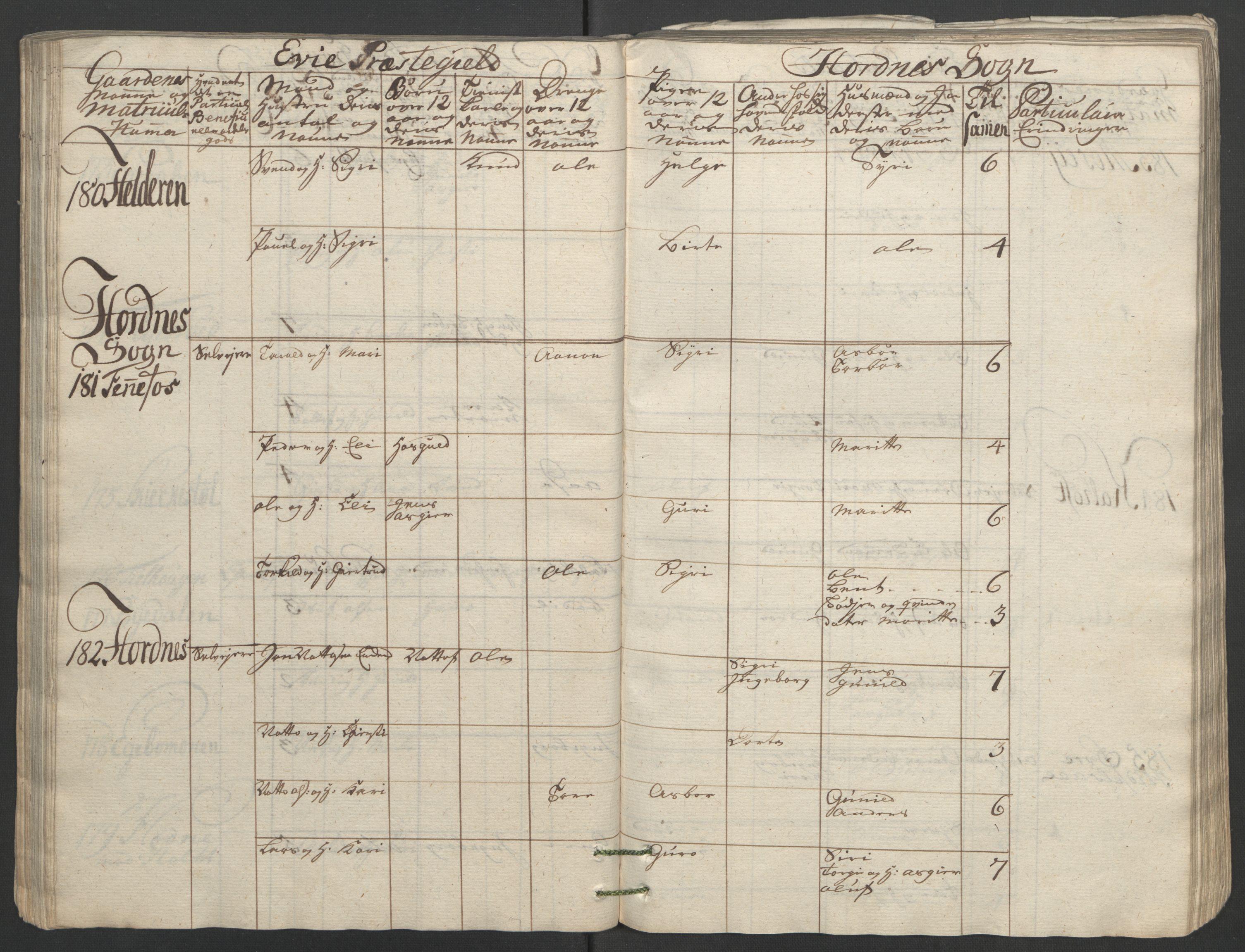 RA, Rentekammeret inntil 1814, Reviderte regnskaper, Fogderegnskap, R40/L2517: Ekstraskatten Råbyggelag, 1762-1763, s. 91
