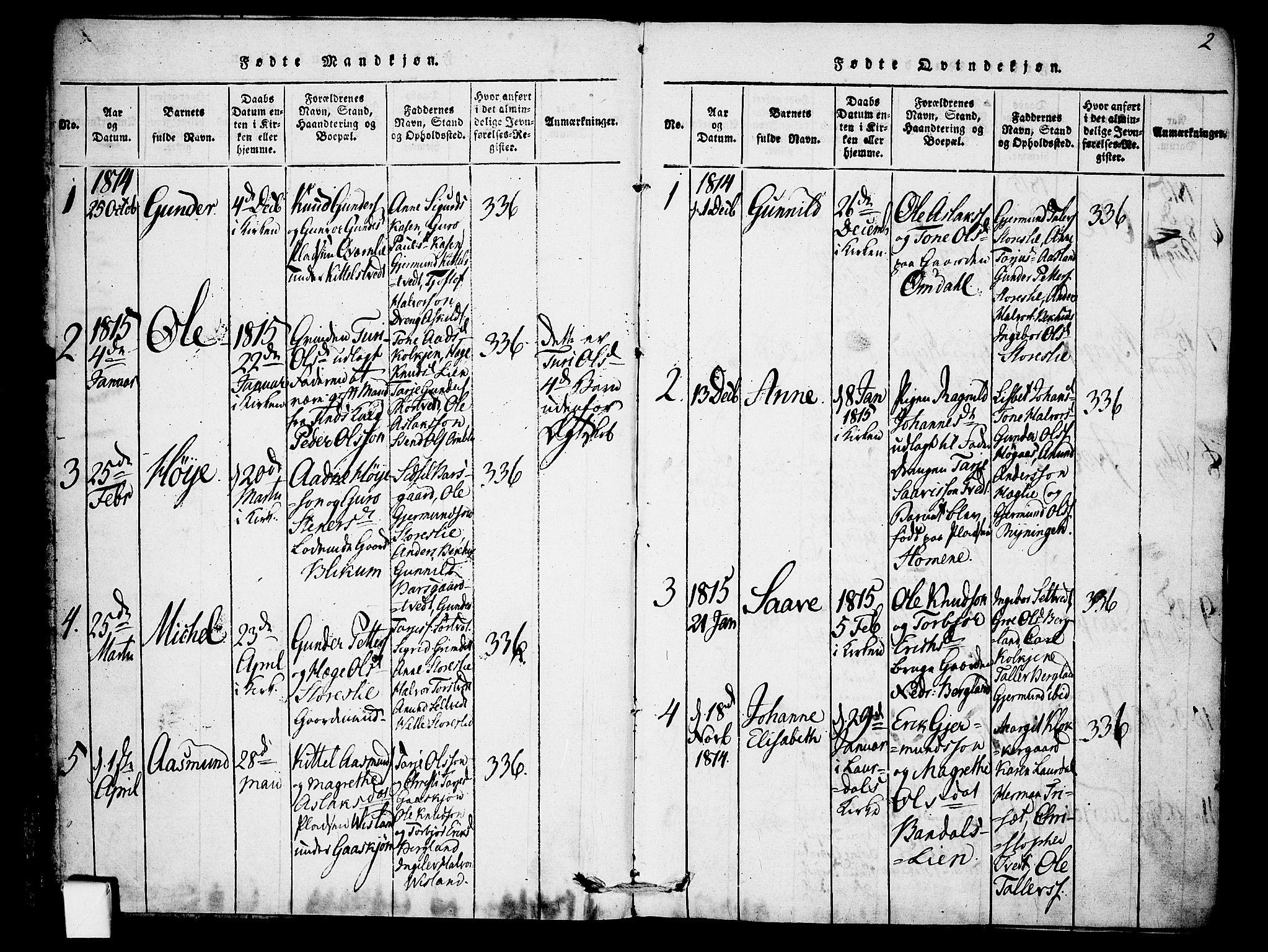 SAKO, Mo kirkebøker, F/Fb/L0001: Ministerialbok nr. II 1, 1814-1844, s. 2