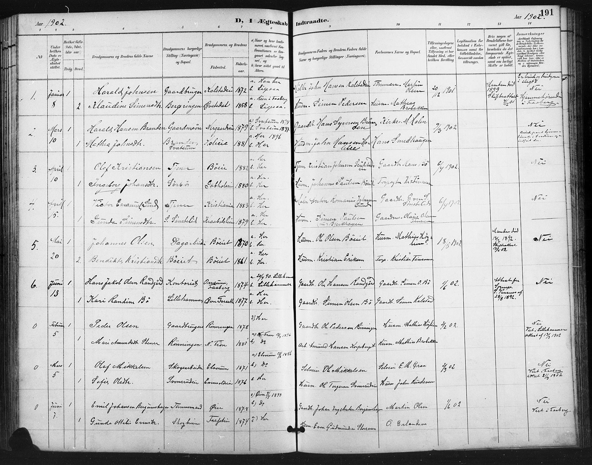 SAH, Vestre Gausdal prestekontor, Klokkerbok nr. 3, 1896-1925, s. 191