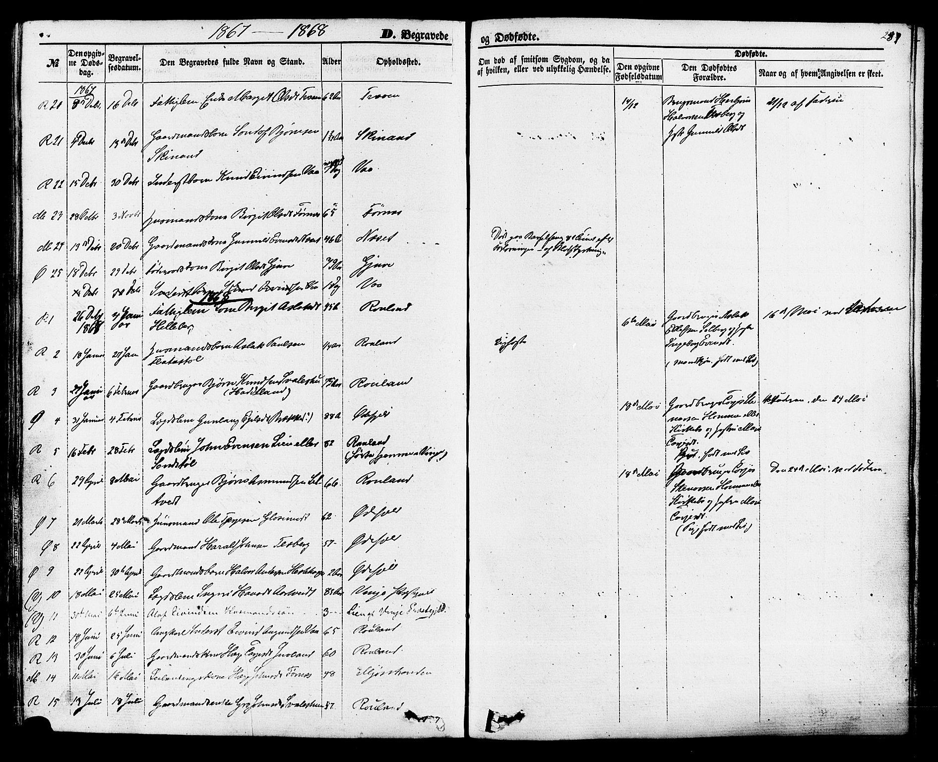 SAKO, Rauland kirkebøker, F/Fa/L0003: Ministerialbok nr. 3, 1859-1886, s. 281