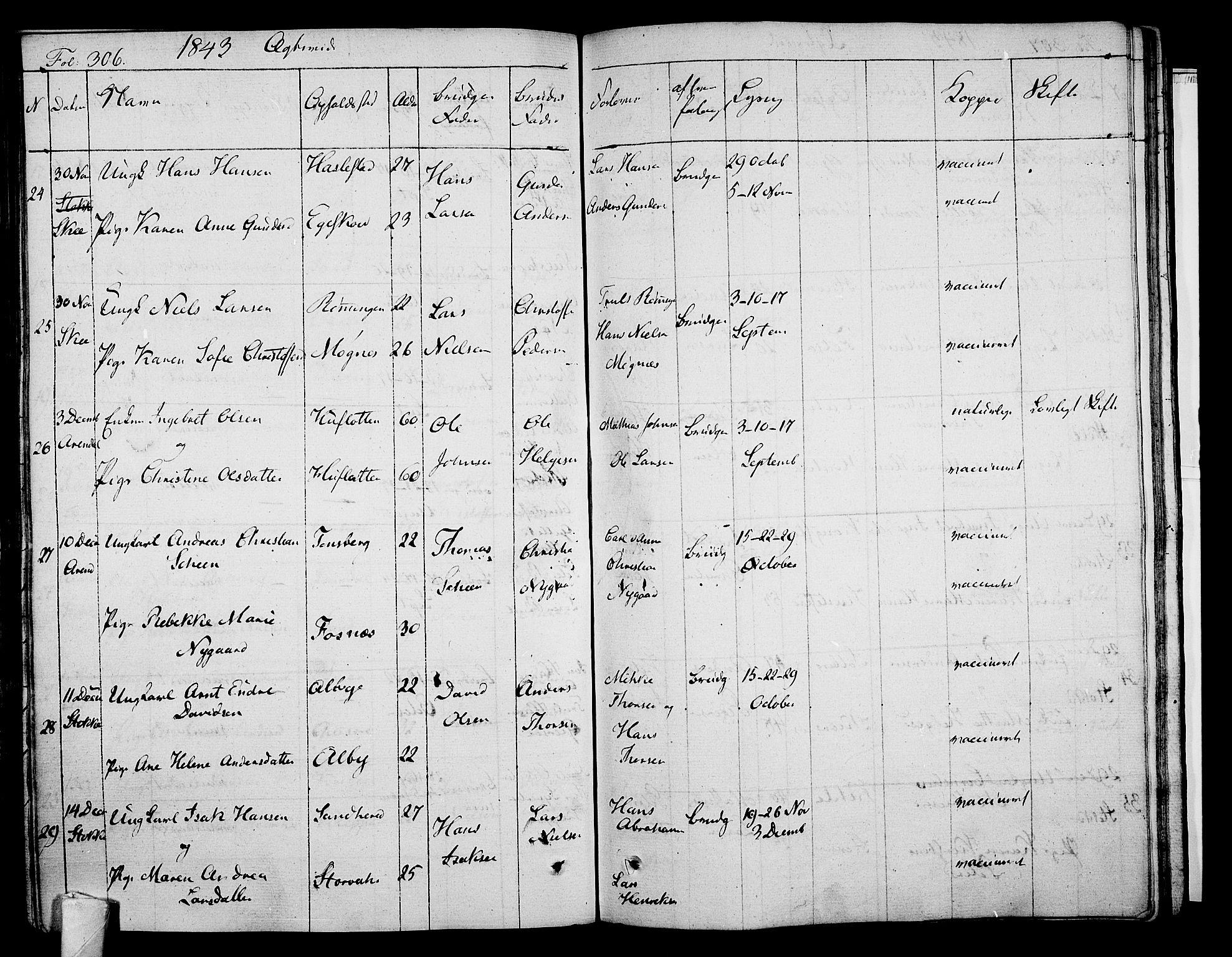 SAKO, Stokke kirkebøker, F/Fa/L0006: Ministerialbok nr. I 6, 1826-1843, s. 306